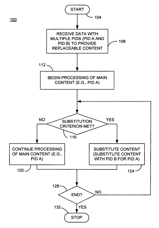 Patent US 7,823,174 B2