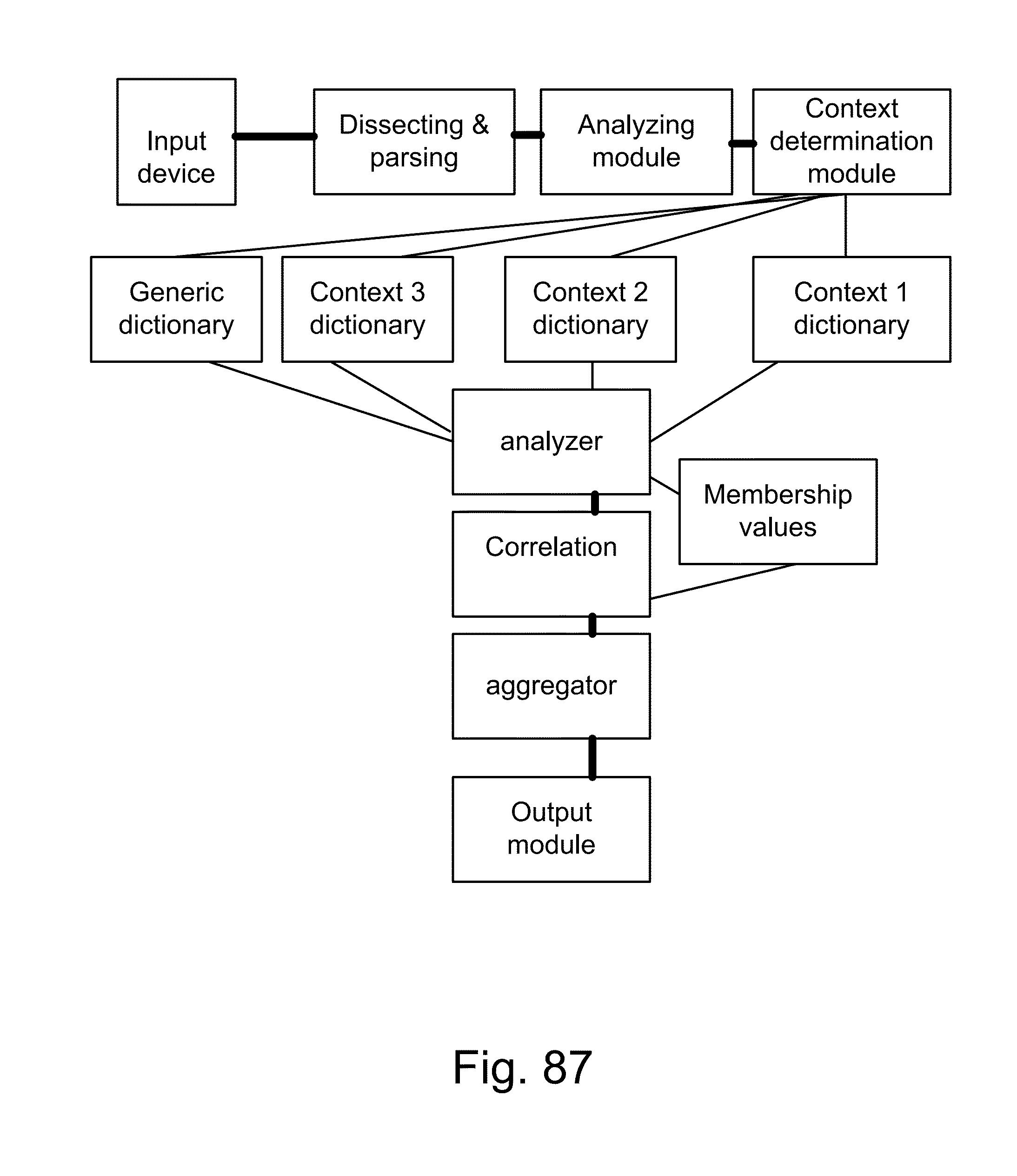 Patent US 20140201126A1