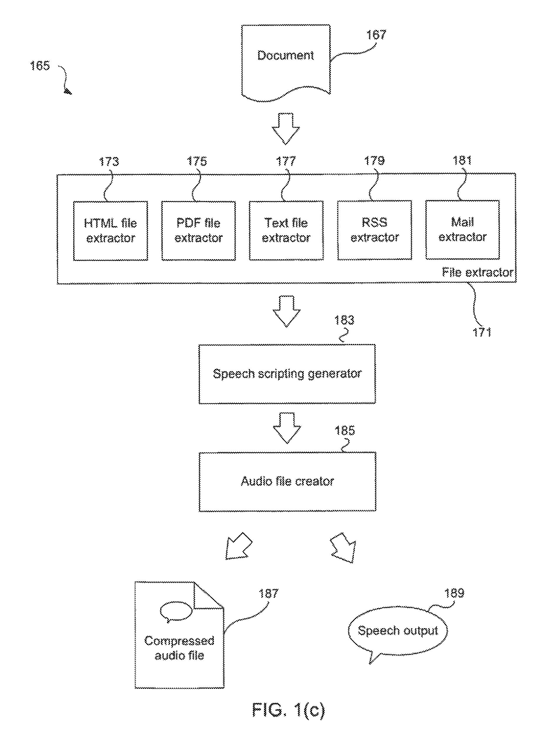 F250 7 3l Rss Wiring Diagram Patent Us 9865248 B2