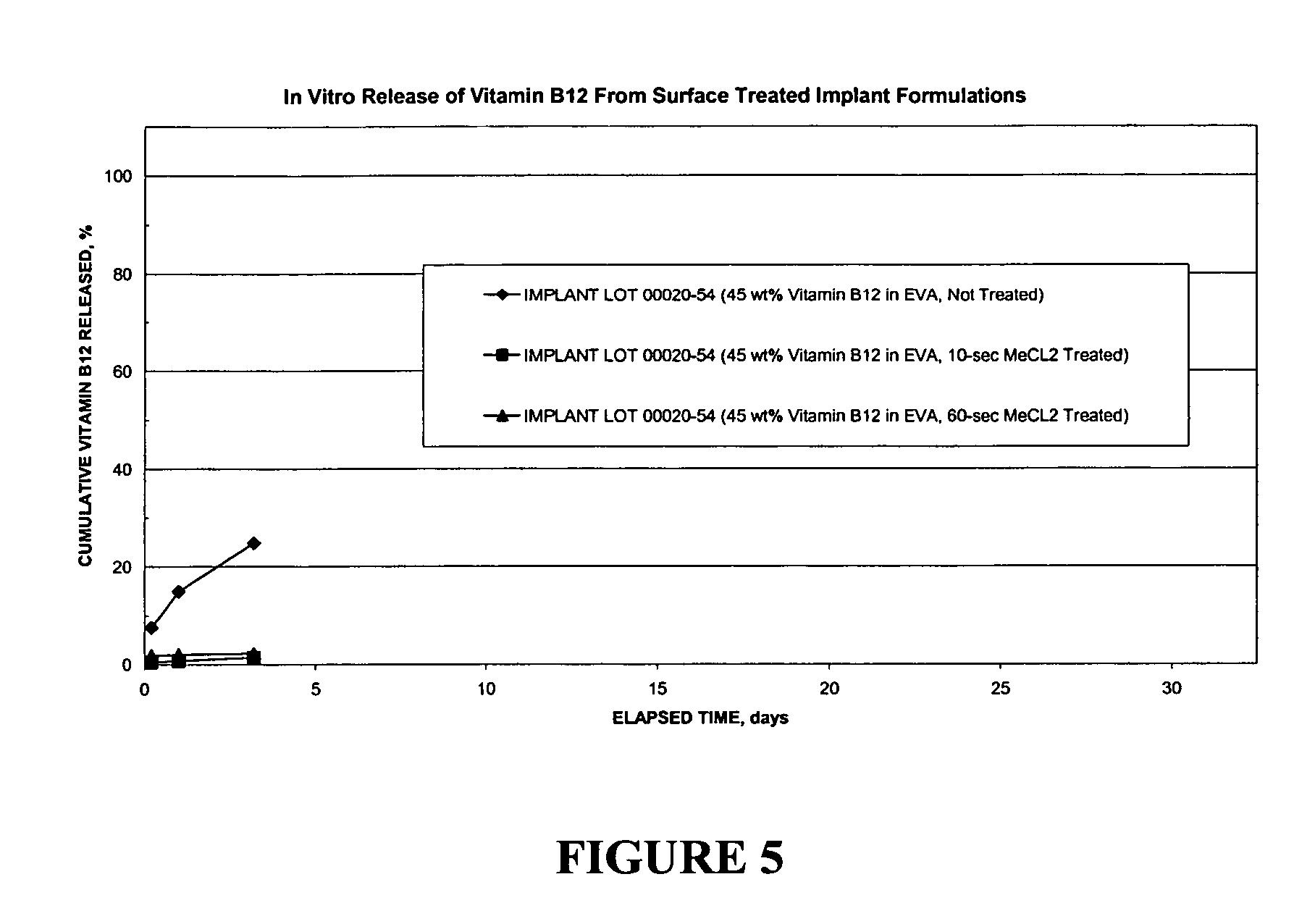 Patent US 8,541,028 B2
