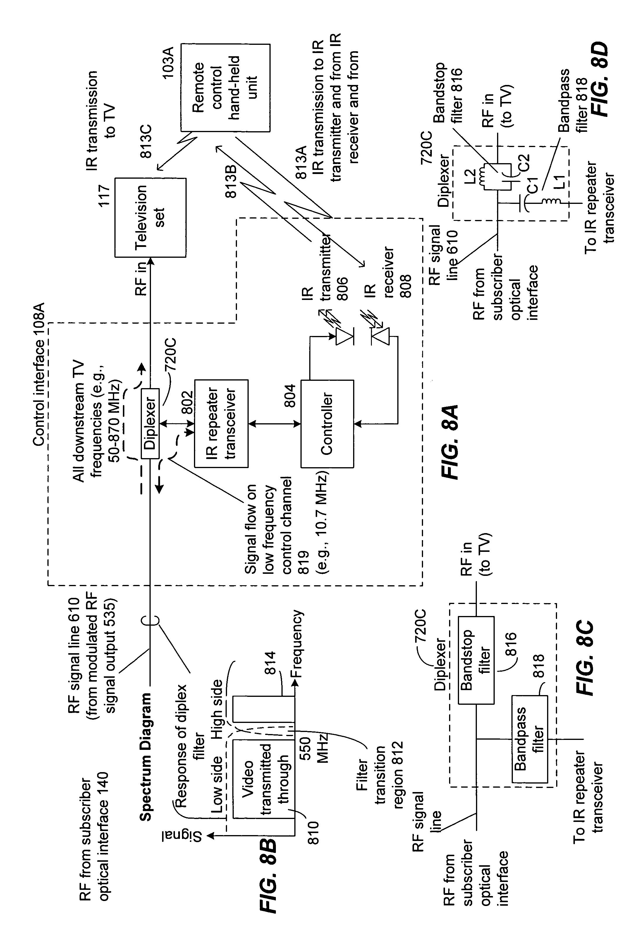 Patent Us 7529485 B2 Infrared Transmitter Circuit