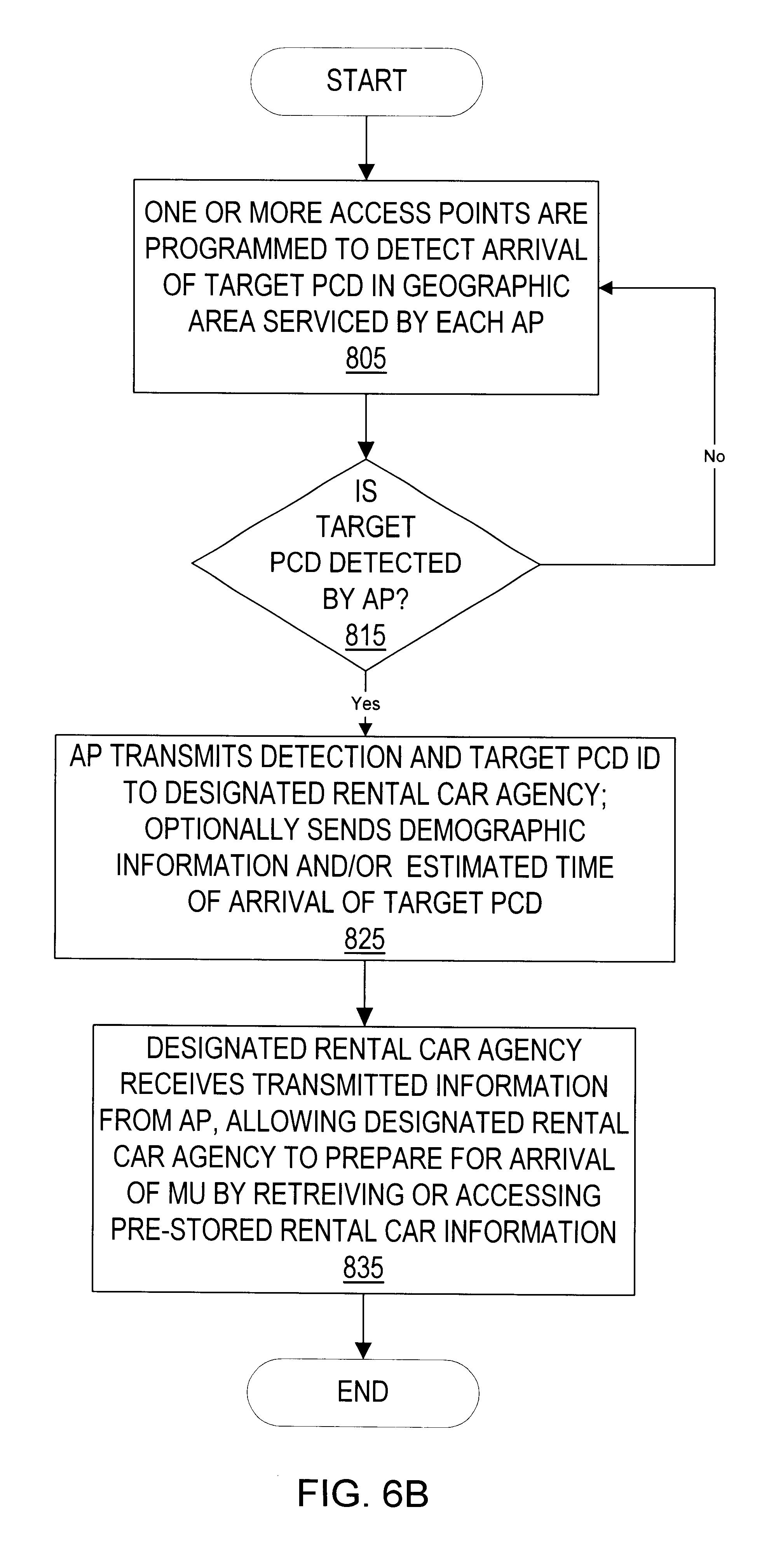 Patent US 6,414,635 B1