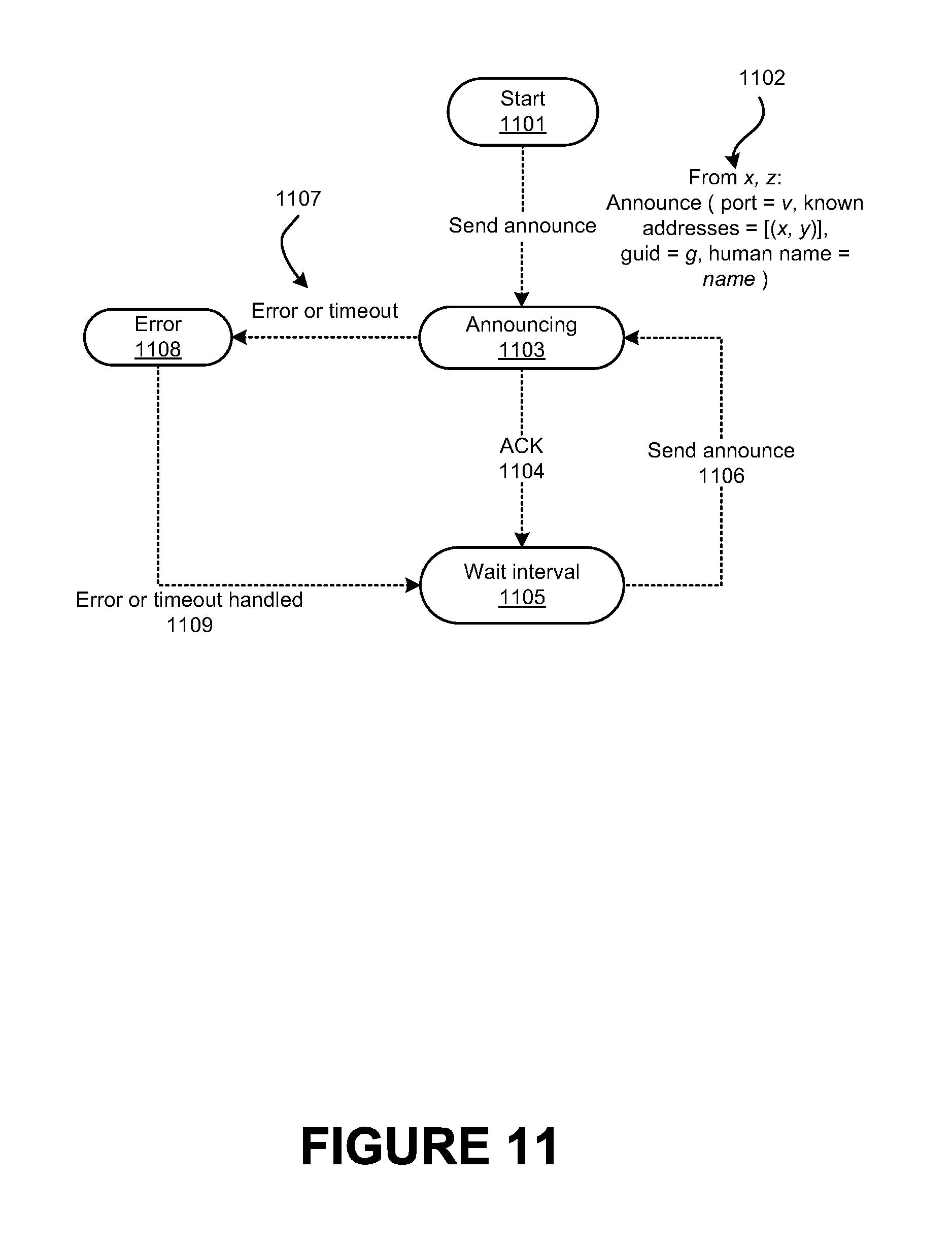 Patent US 9,986,279 B2