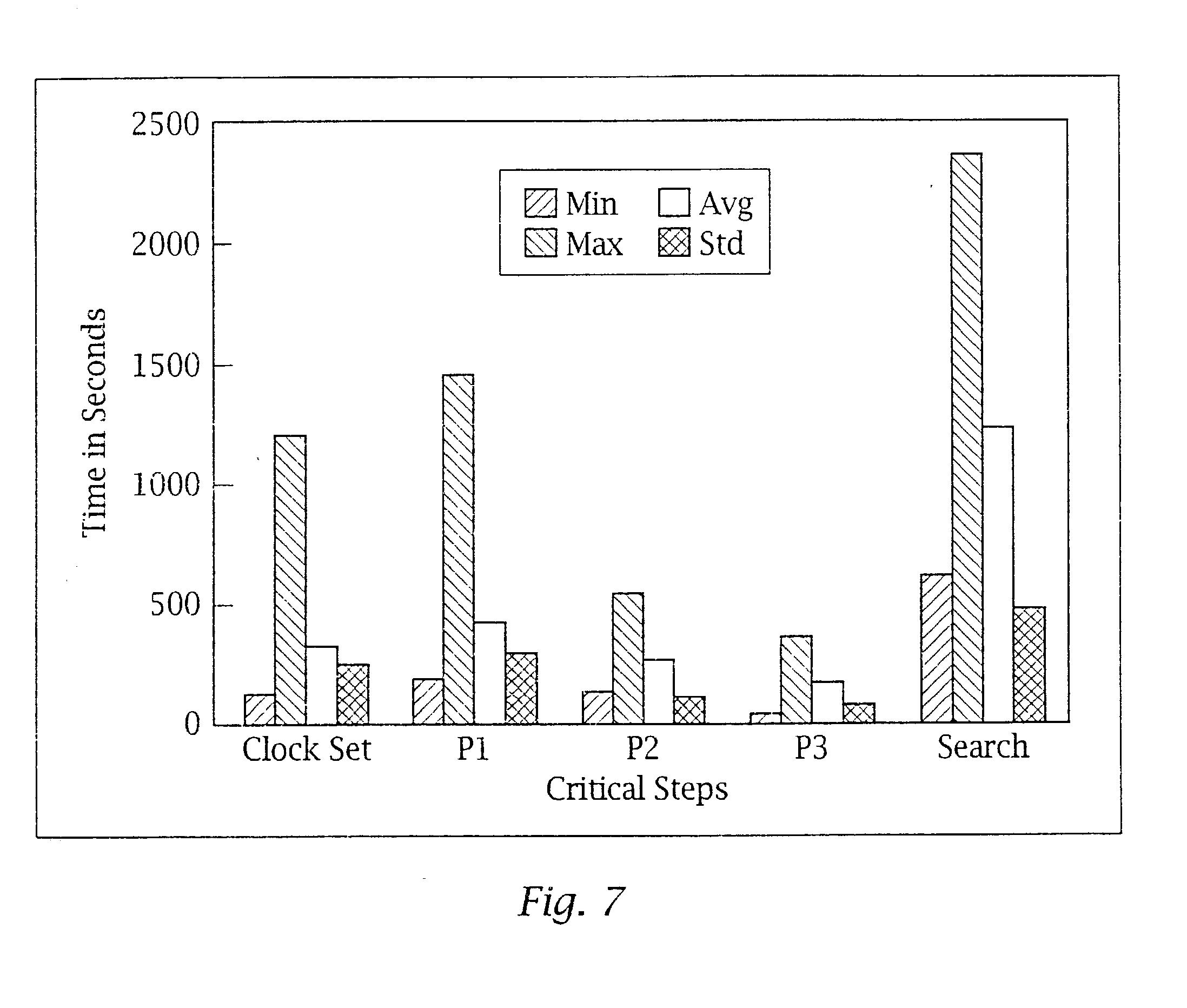 Patent US 20020151992A1