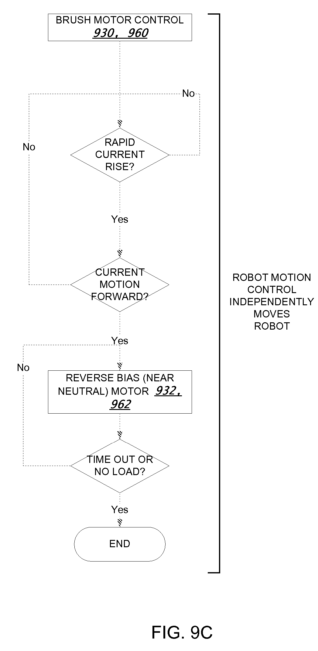 Patent Us 8600553 B2 Diagrams Further Dyson Vacuum Parts Diagram On Dc Brush Motor Litigations
