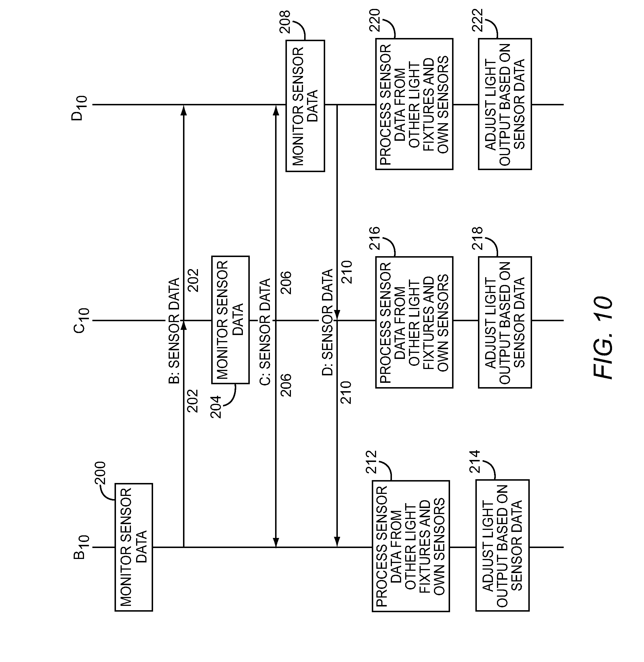 Patent Us 8829821 B2 Related Circuits Linear Dimming Control Circuit Voice Activated Images