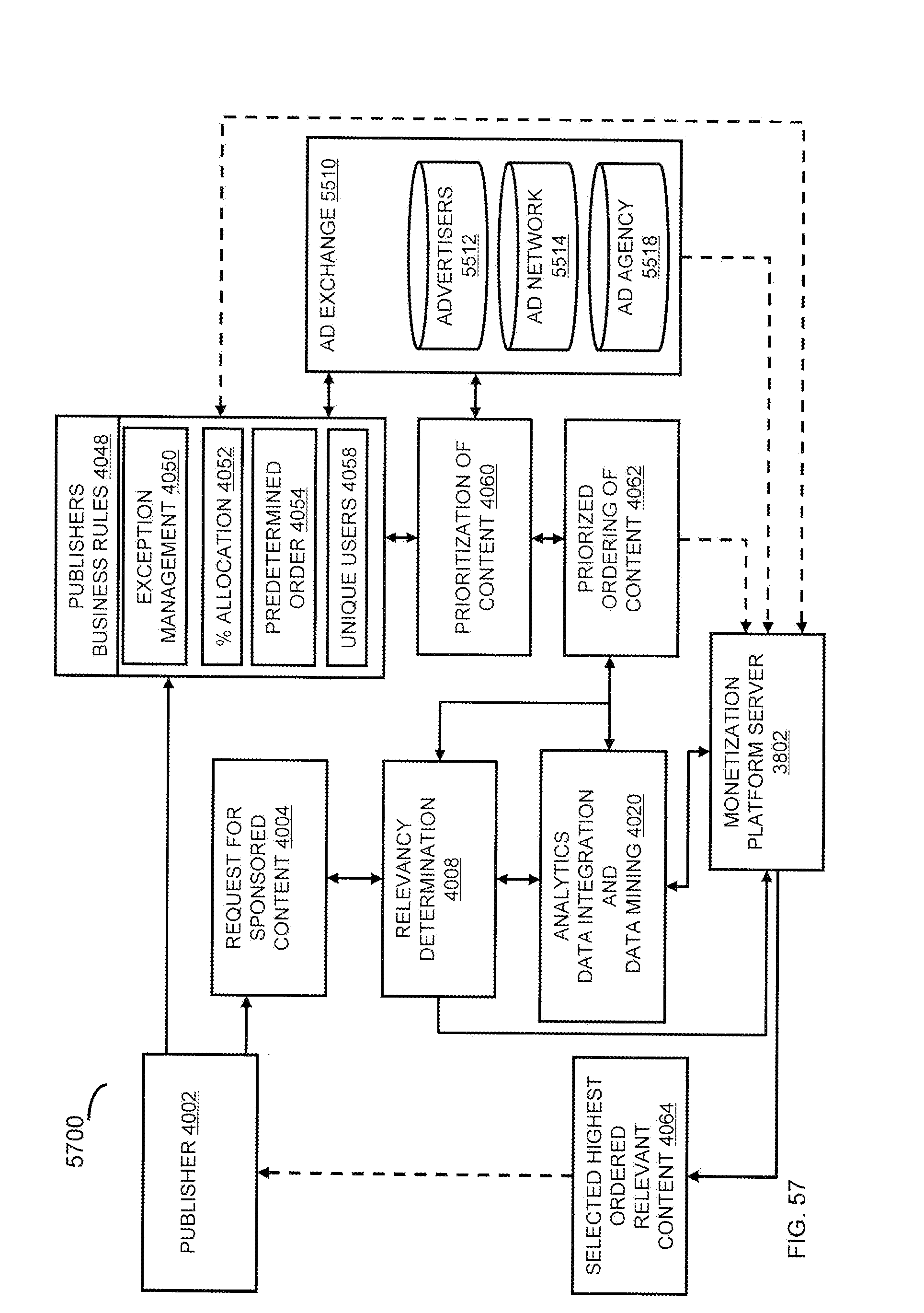 Patent US 20110258049A1