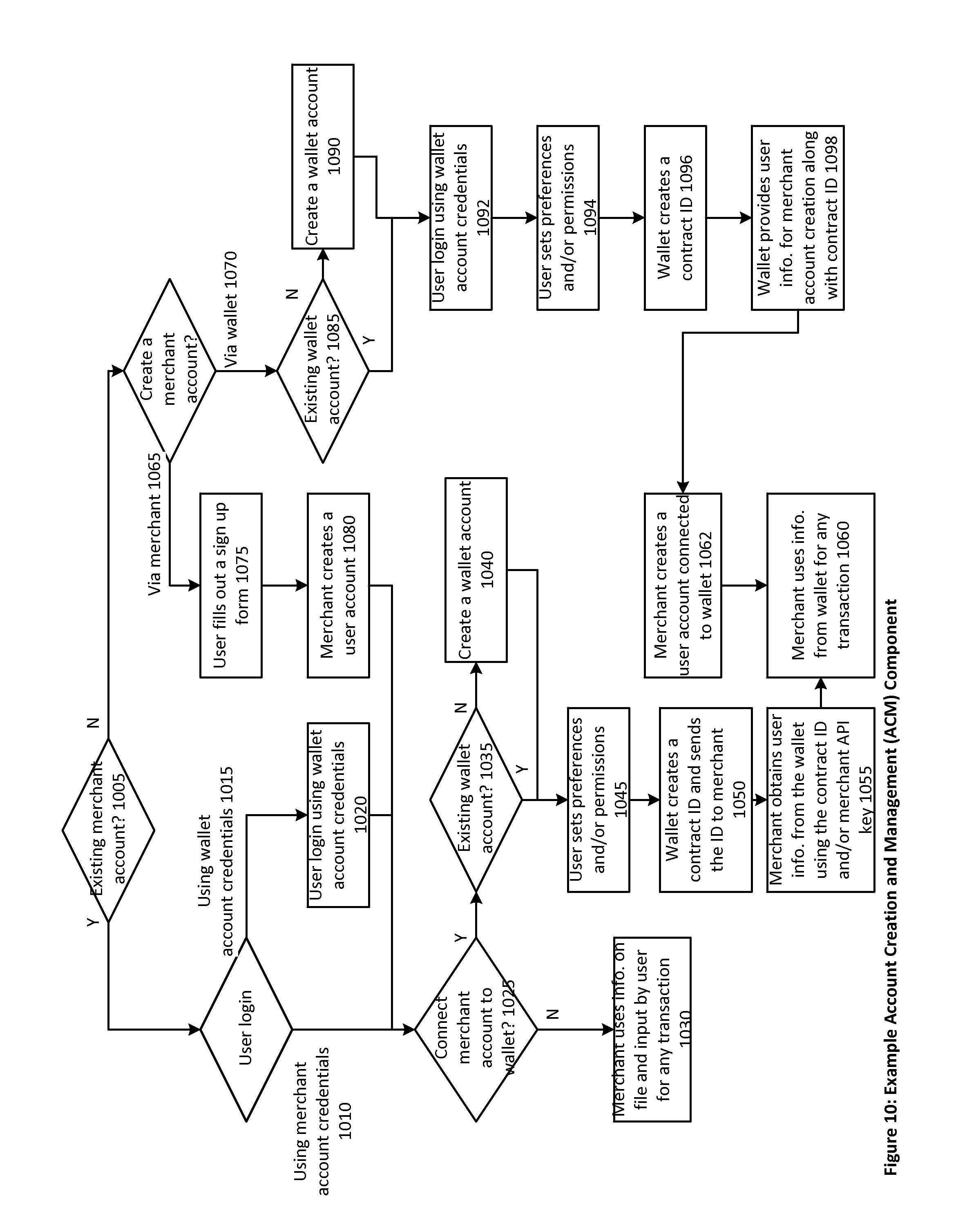 Patent US 9,959,531 B2