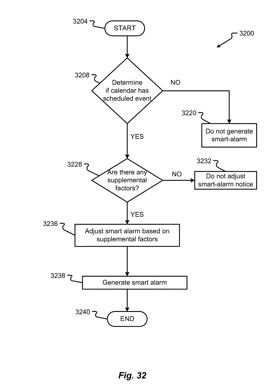 Patent Us 9646439 B2 Wiring Diagram Furthermore Smart Car Brake Light Switch Besides Images