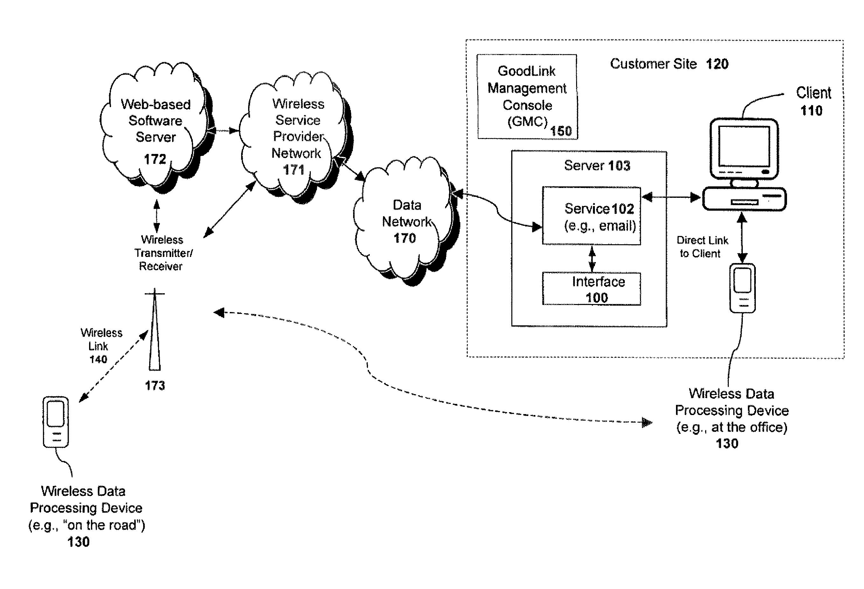Patent Re46355e1 Intel Puma 6 Block Diagram First Claim
