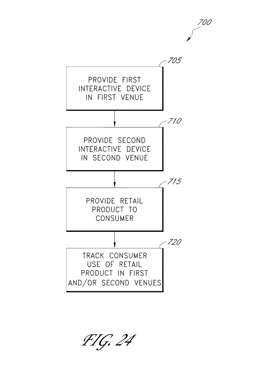 e90b7bd9f Patent US 9,616,334 B2