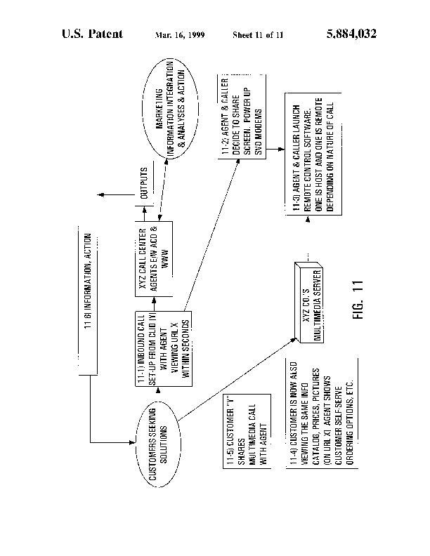 Patent US 5,884,032 A