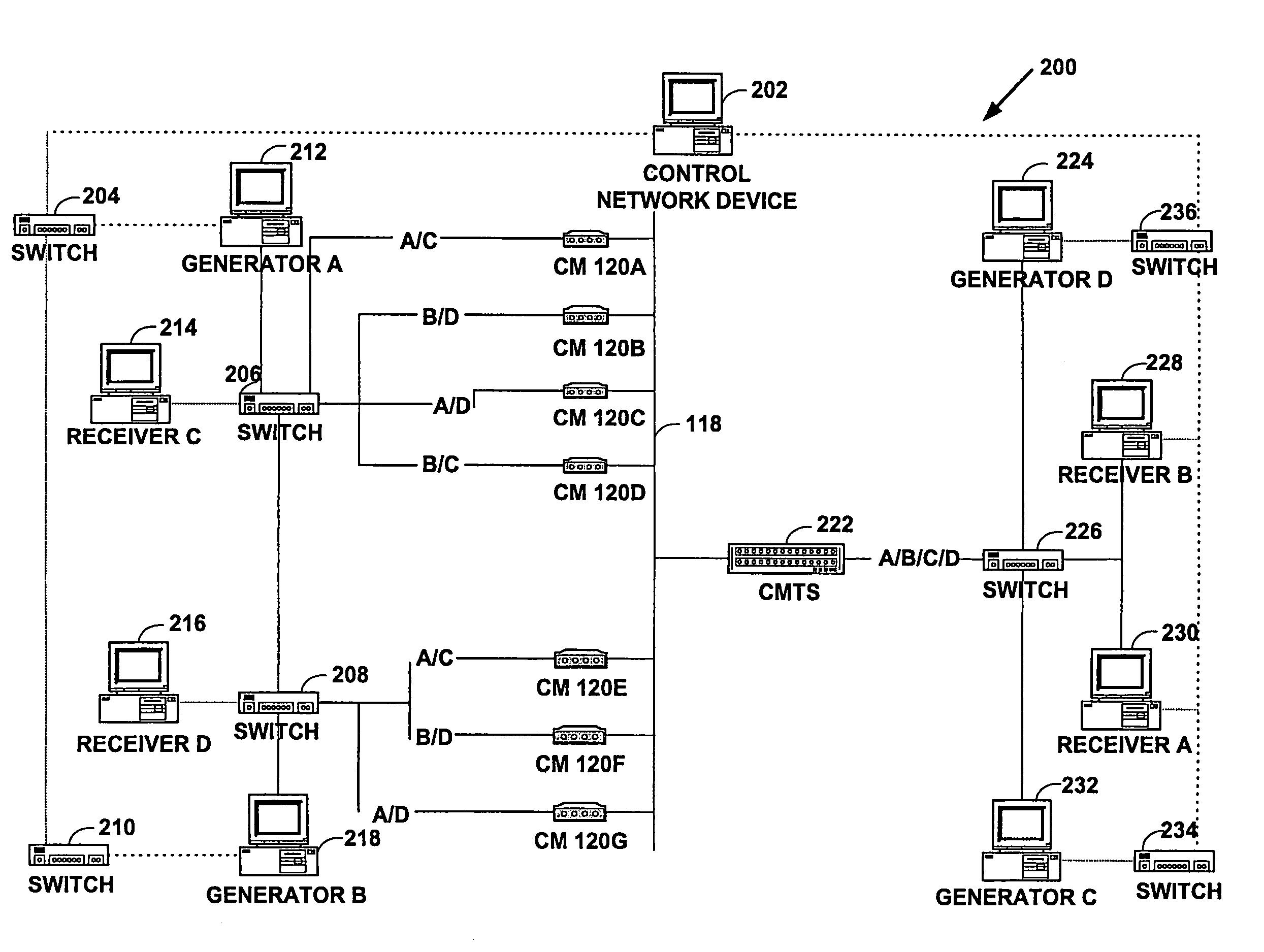 patent us 7 222 255 b1 Distribution Network Diagram first claim