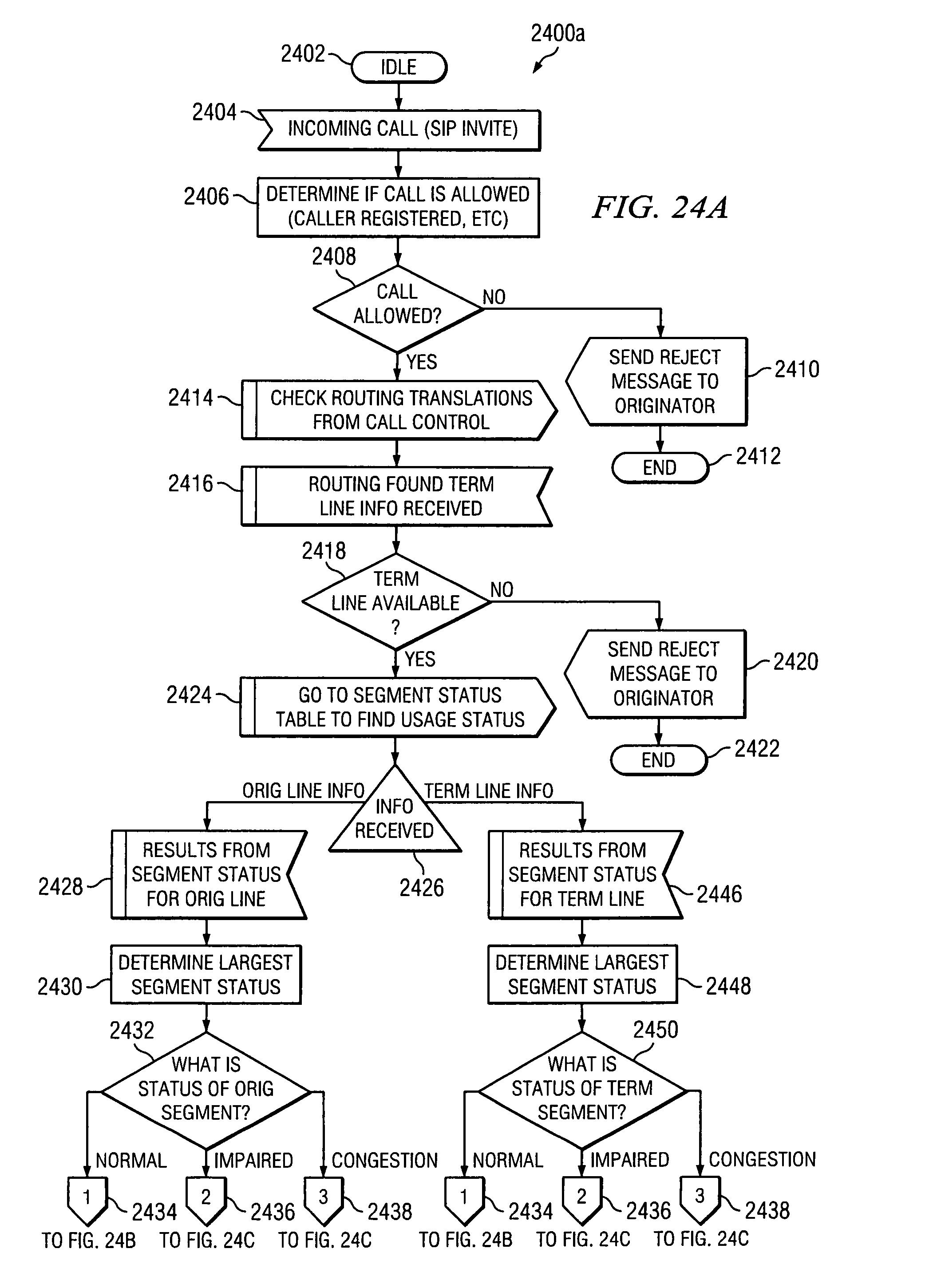 patent us 8 238 253 b2 Information Diagram patent images