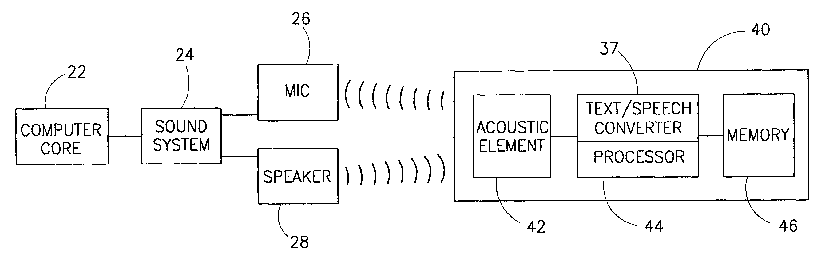 Patent Us 9361444 B2 Interactive Toy Traffic Lights Circuit Diagram First Claim