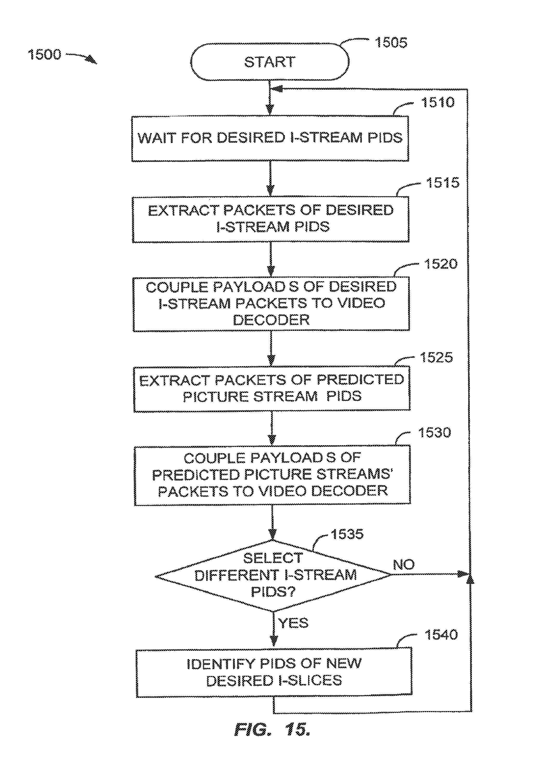 Patent Us 8930998 B2 Pictnetworkdiagramregionalcableheadenddiagram Images