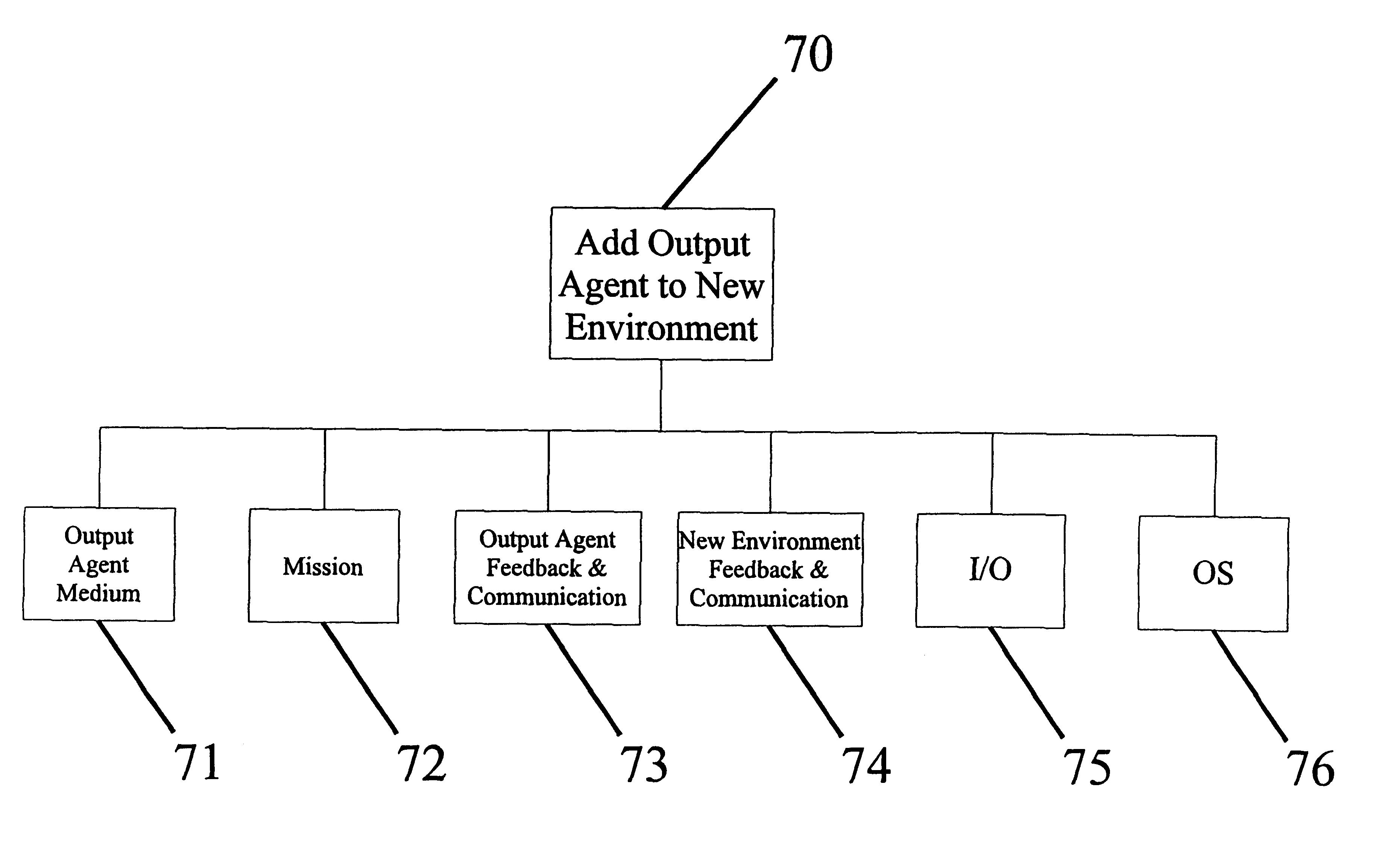 Patent US 6,292,830 B1
