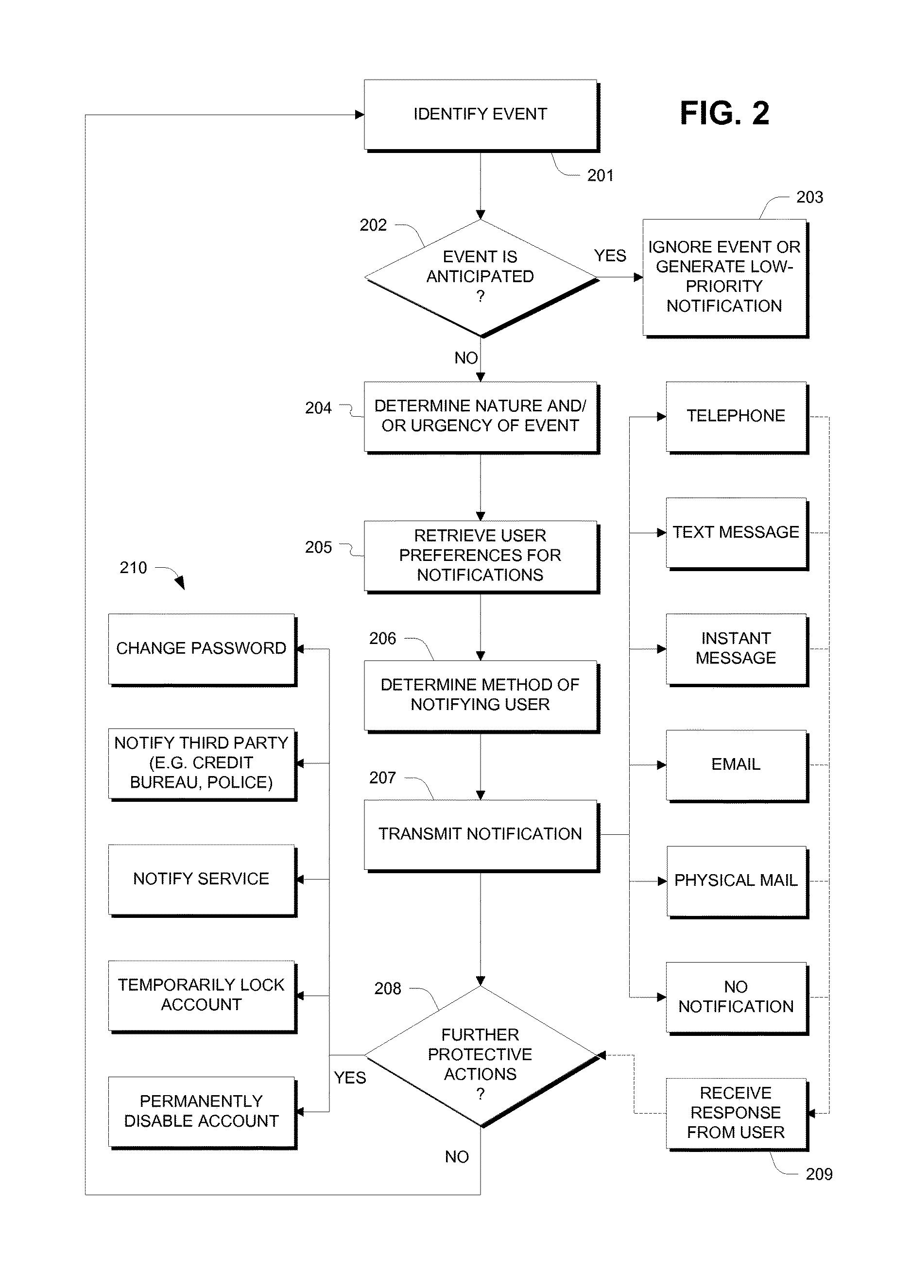 Patent US 9,542,553 B1