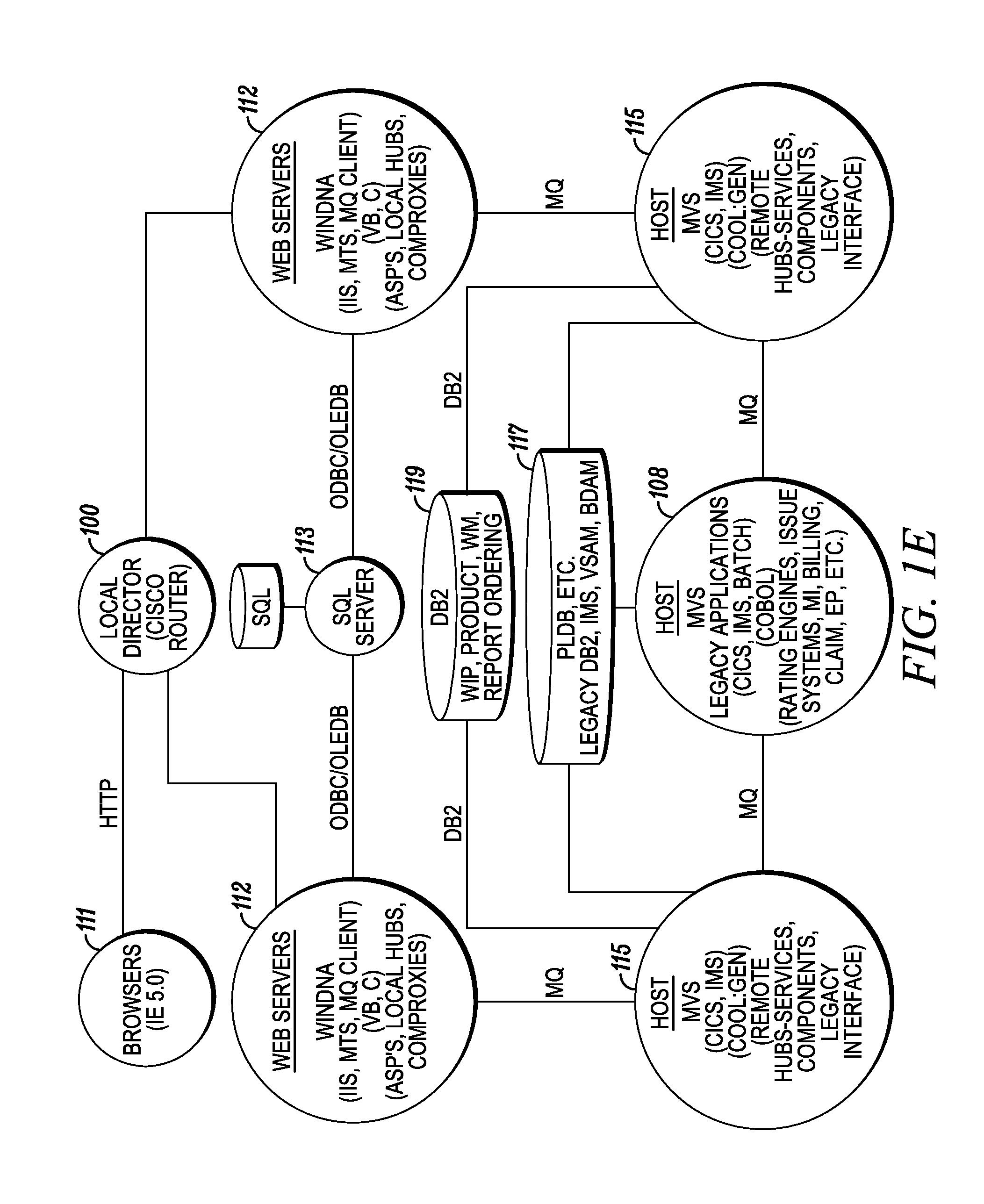 patent us 8 041 617 b1 City Manager Resume patent