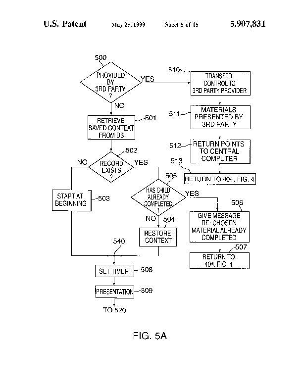 Patent Us 5907831 A