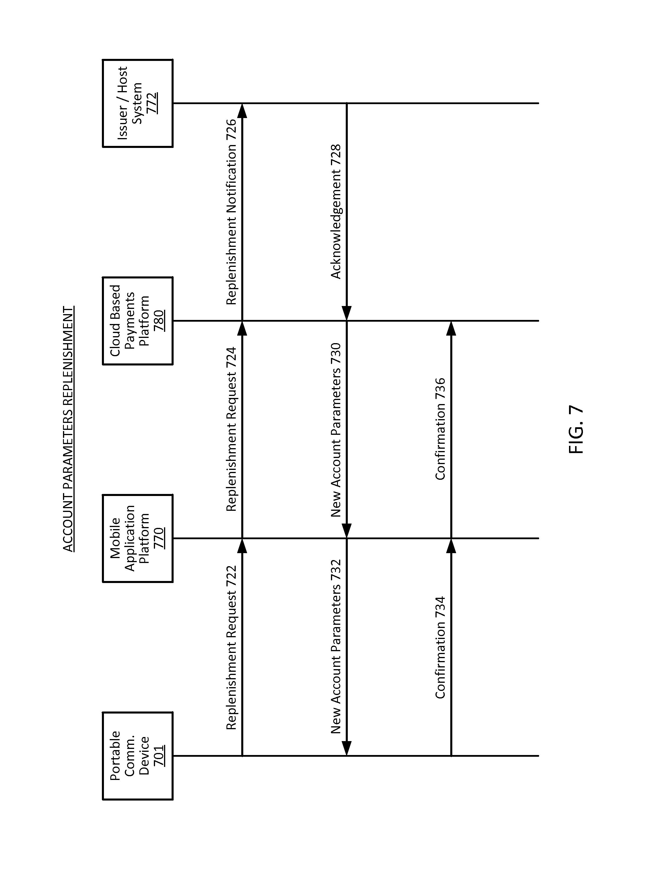 Patent US 9972005 B2