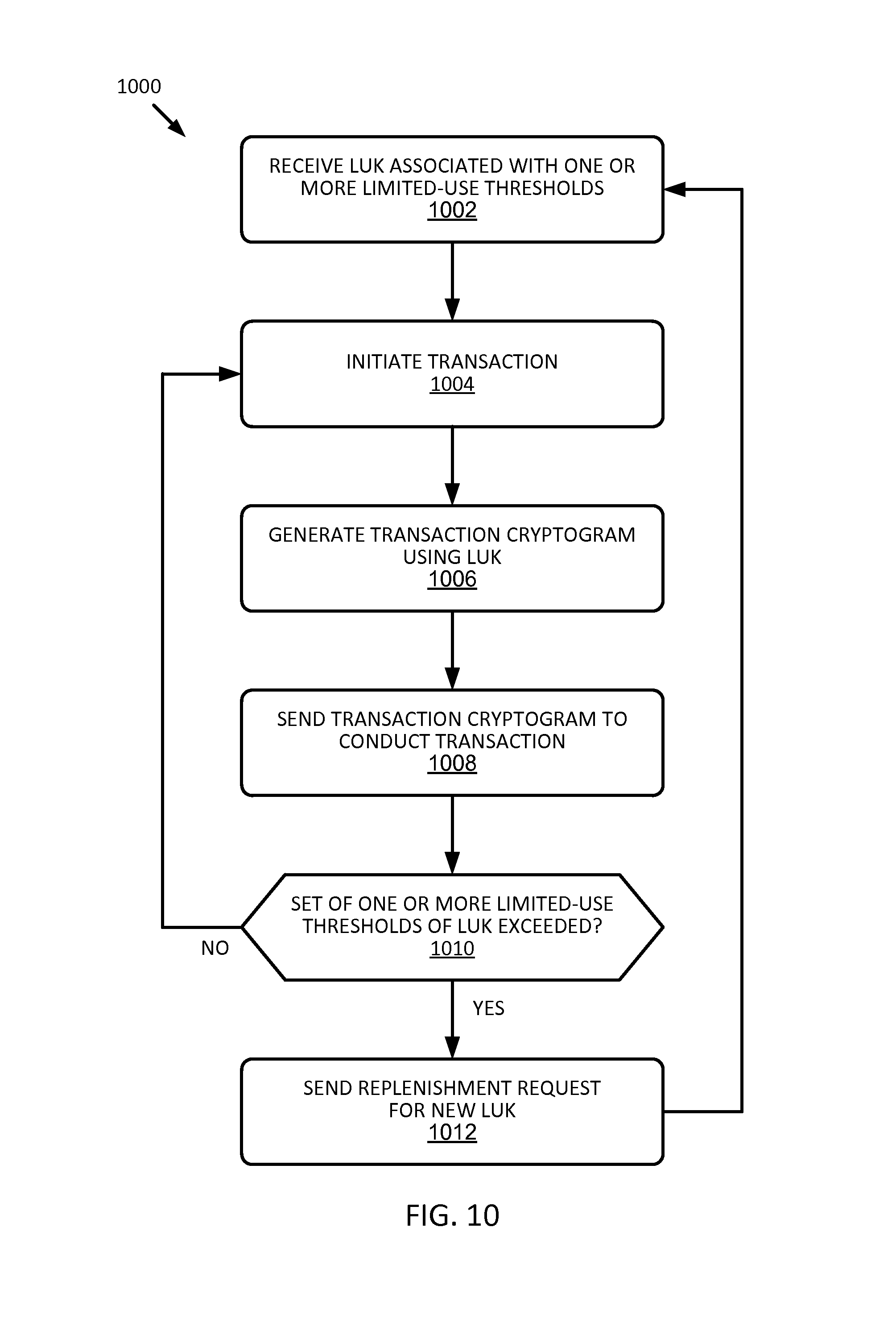 Patent US 9,972,005 B2