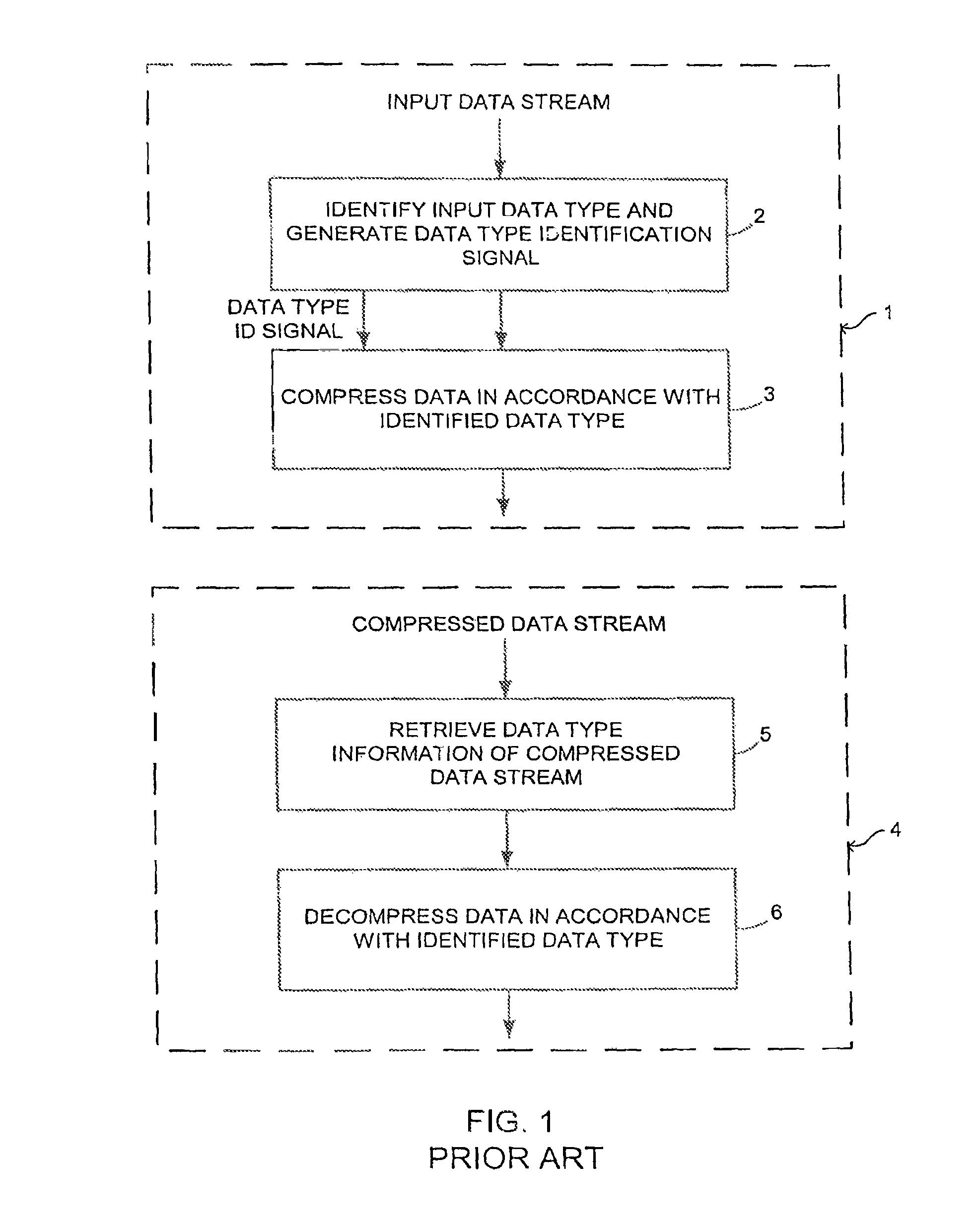 Patent US 9,054,728 B2