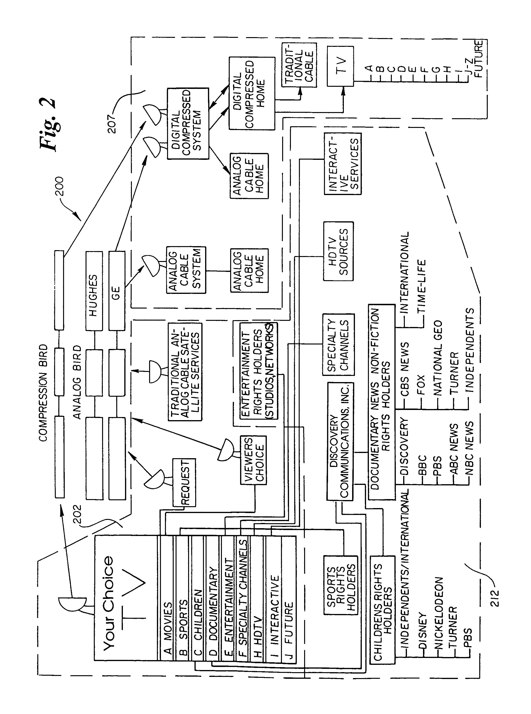 Patent Us 7017178 B1 Circuit Diagram Of Quiz Display With Seven Segment Indication Images