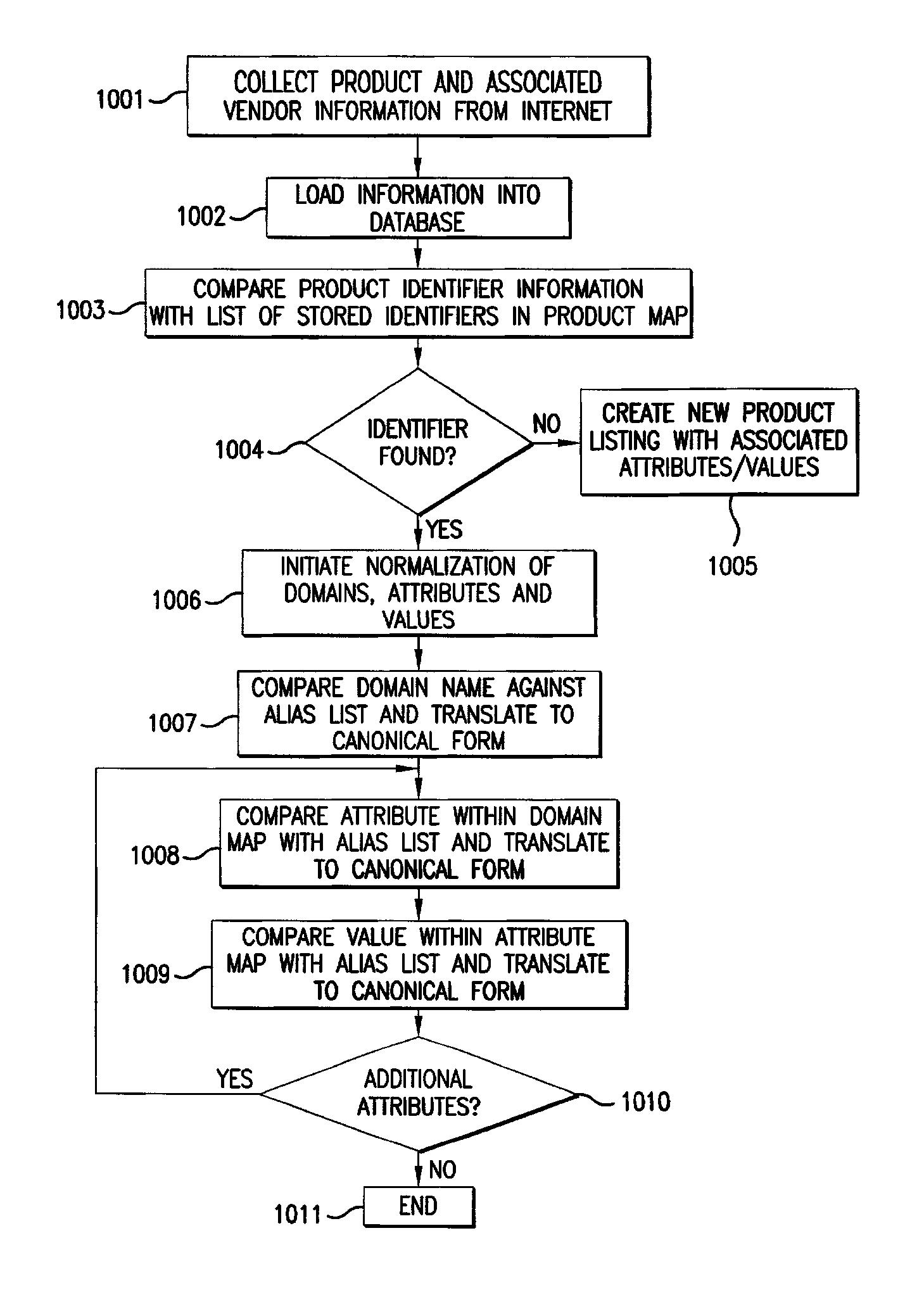 patent us 9 171 056 b2  first claim