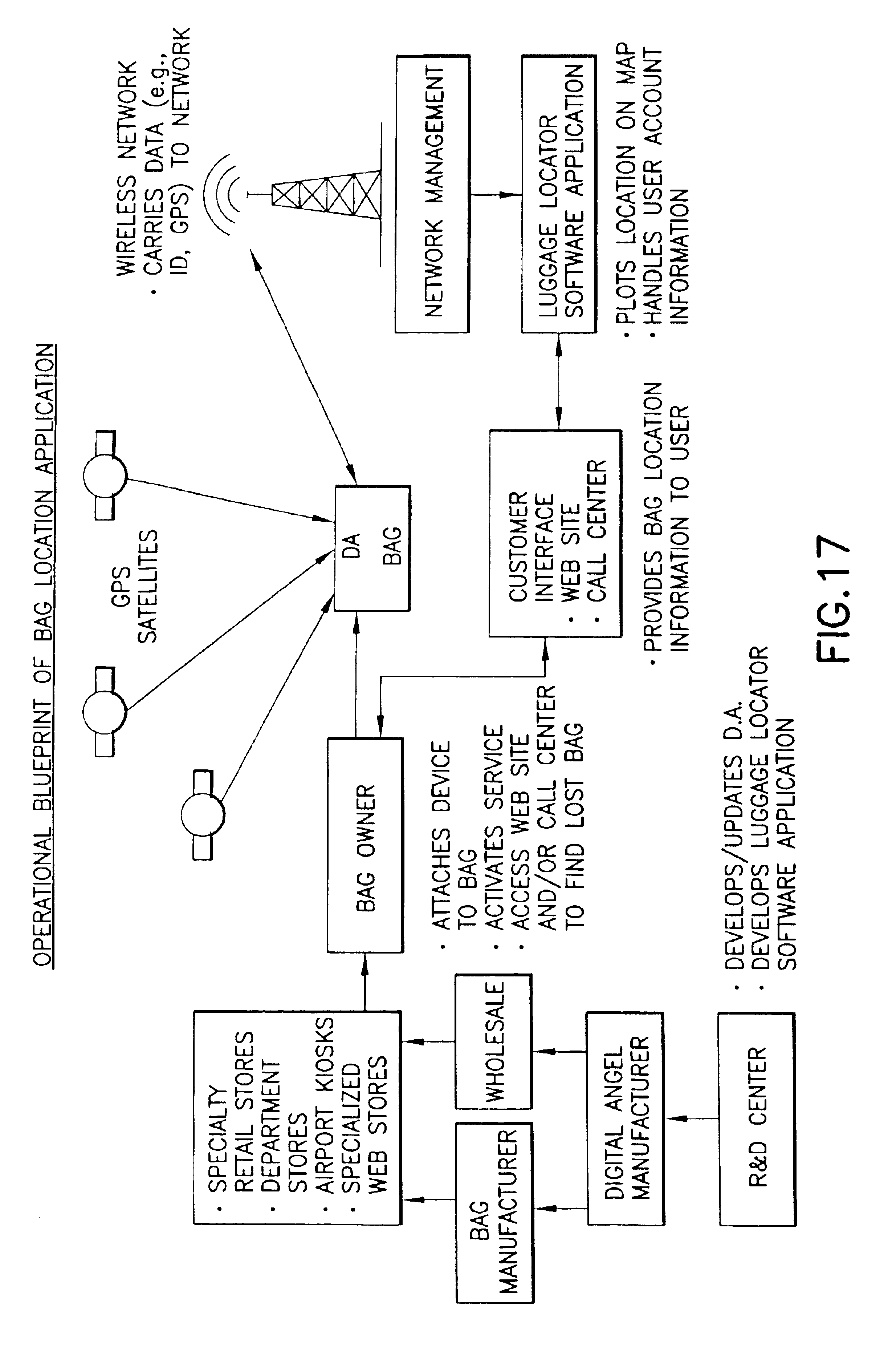 Patent Us 6847892 B2 Luggage Security Alarm Schematic 0 Petitions