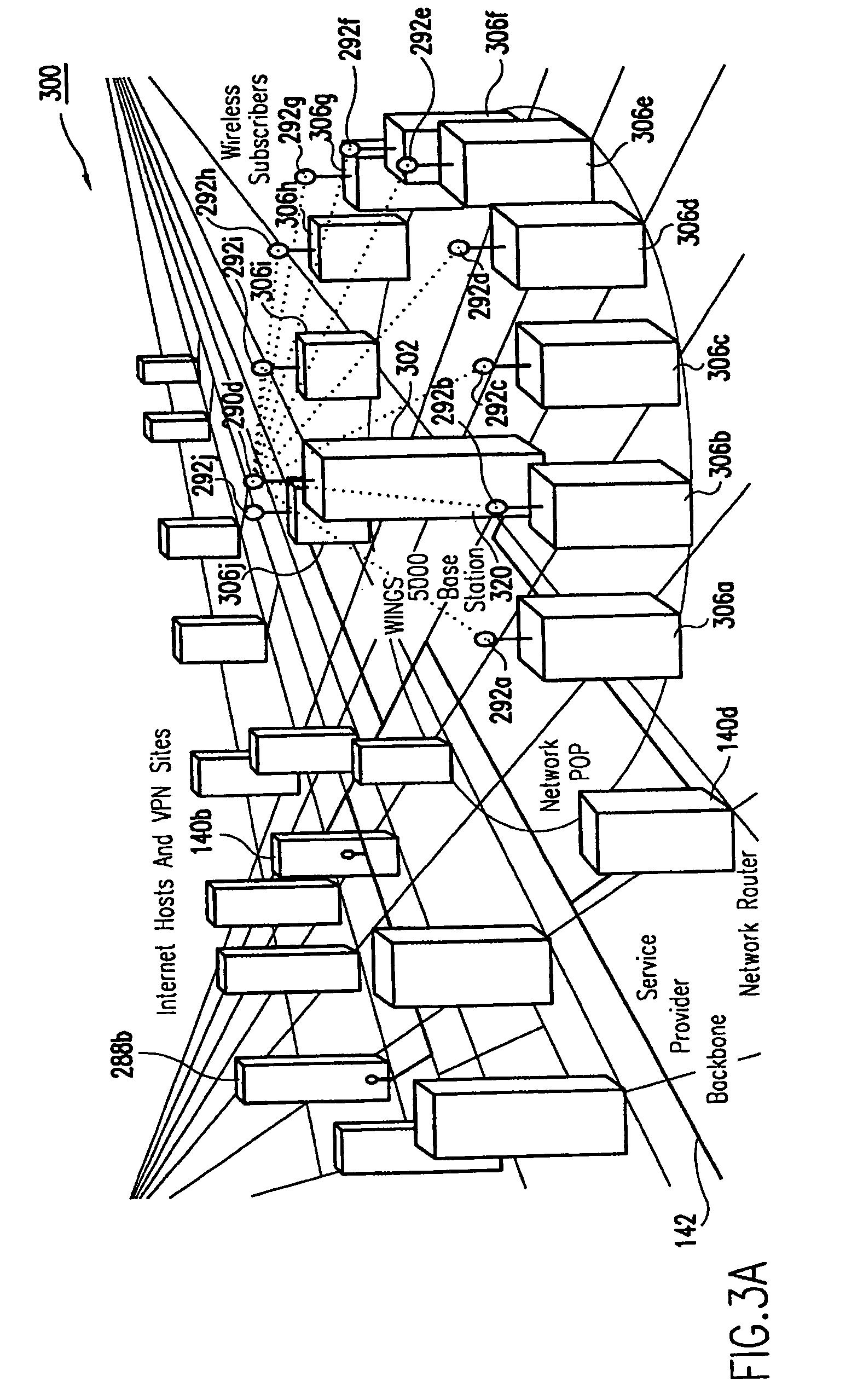 Patent US 7,496,674 B2