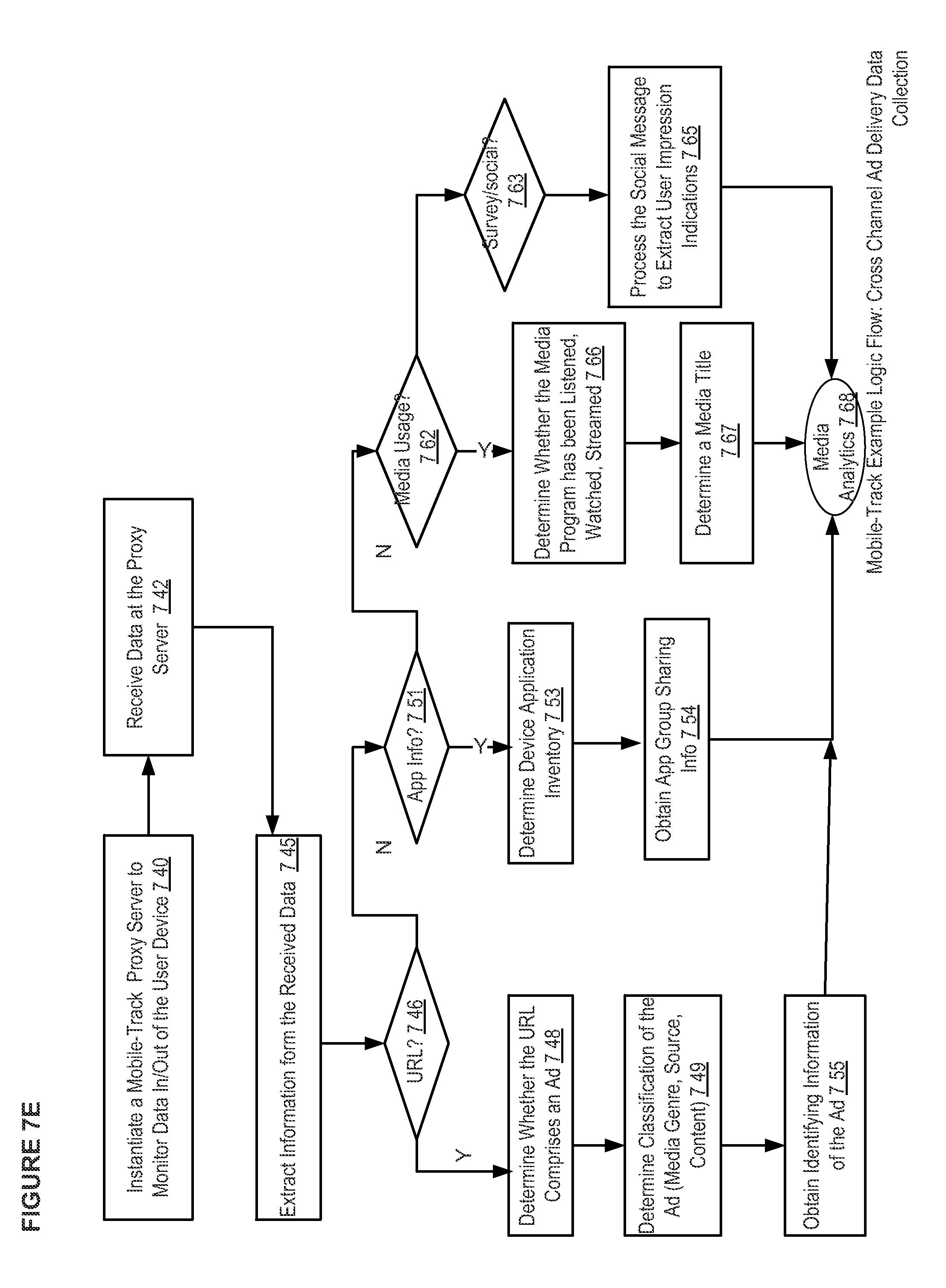 Patent US 8,667,520 B2
