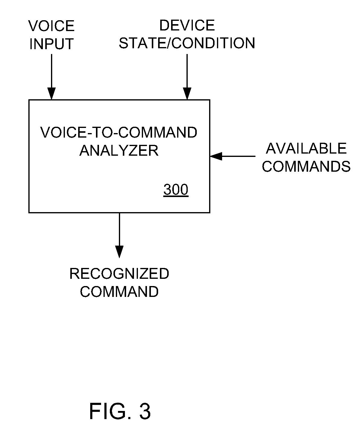 Patent US 8,977,255 B2