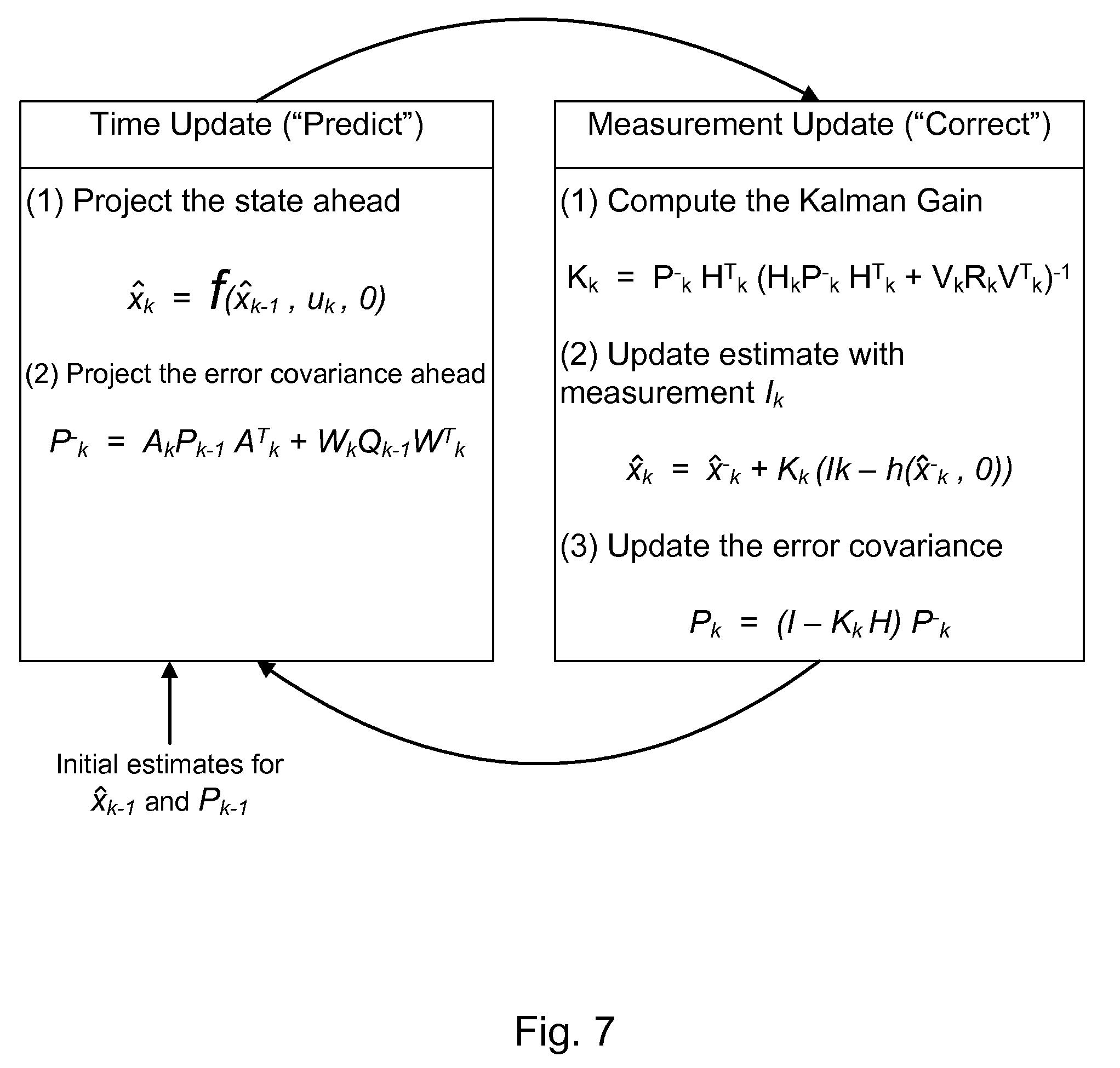 Patent US 9,311,670 B2