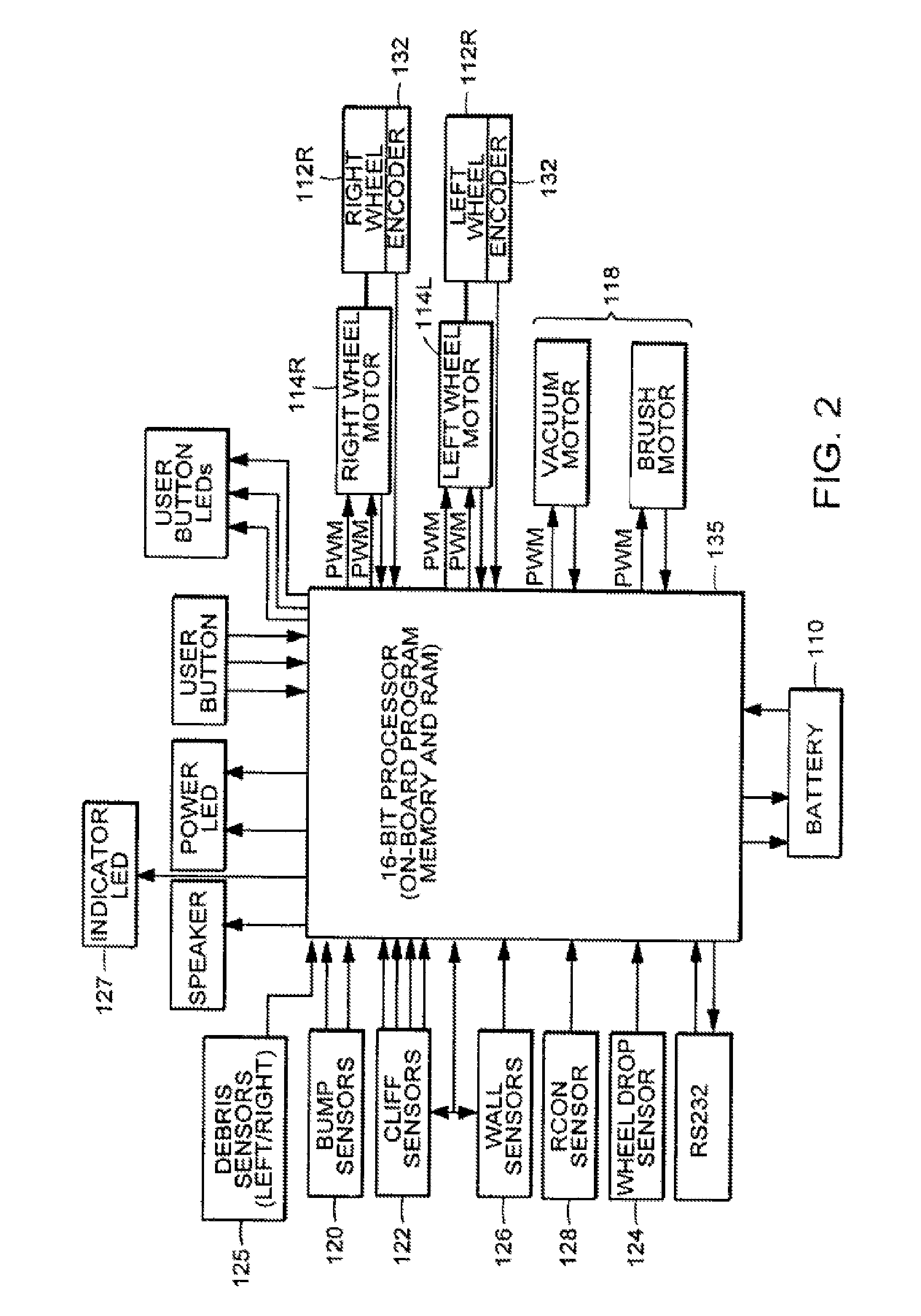 Infrared Remote Contr Stepped Attenuator For Replacing Rc Motor