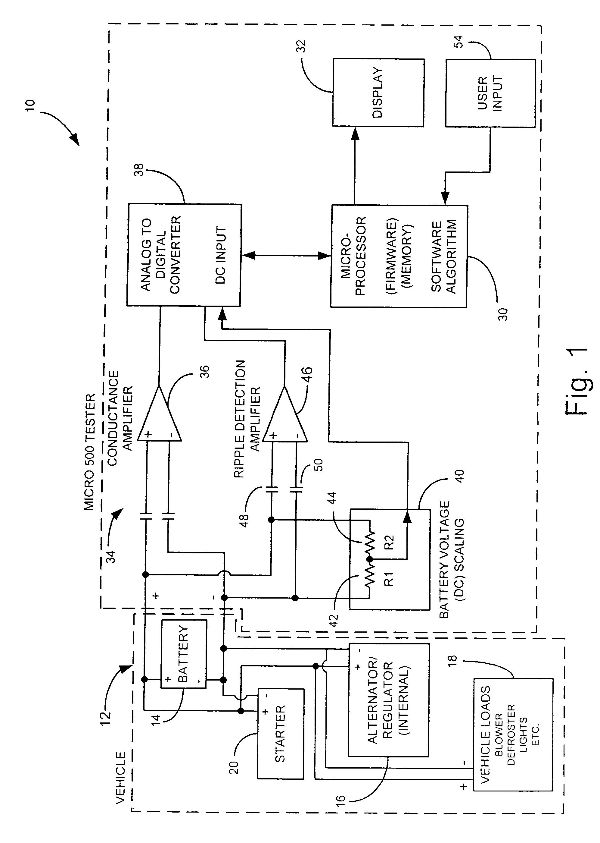 Patent US 8,198,900 B2
