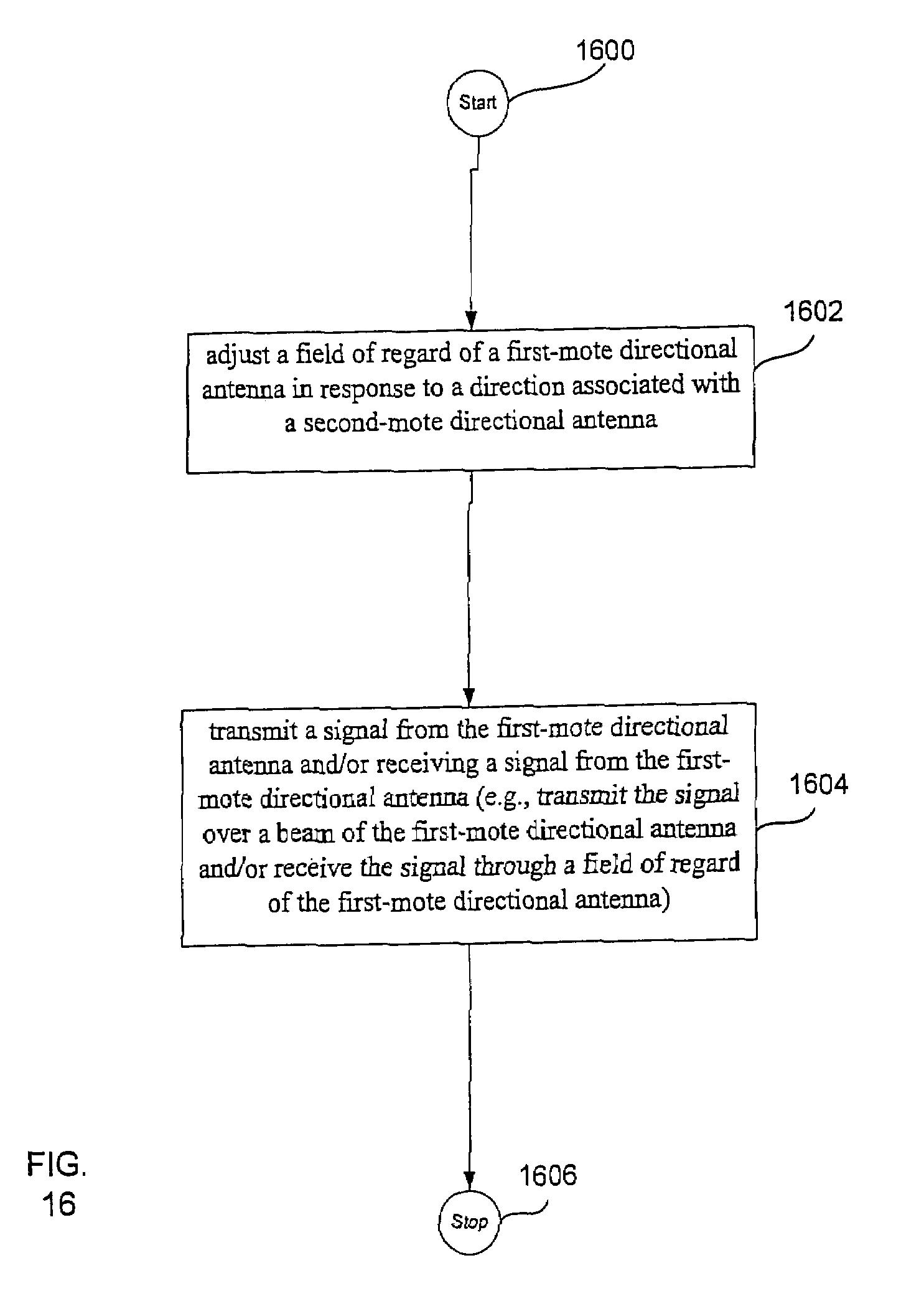 Patent US 7,725,080 B2