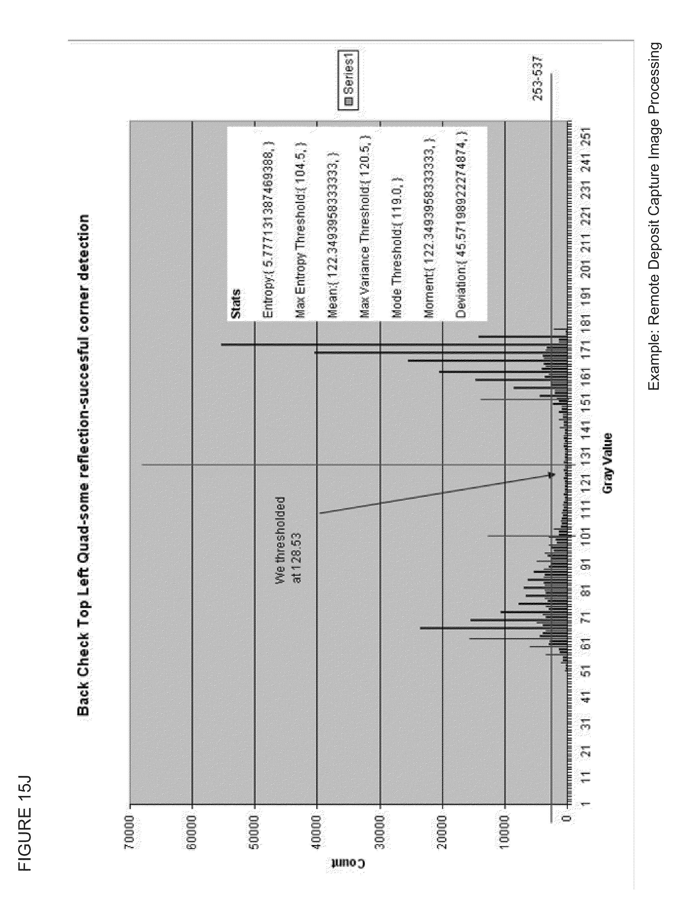 Patent US 8,837,806 B1