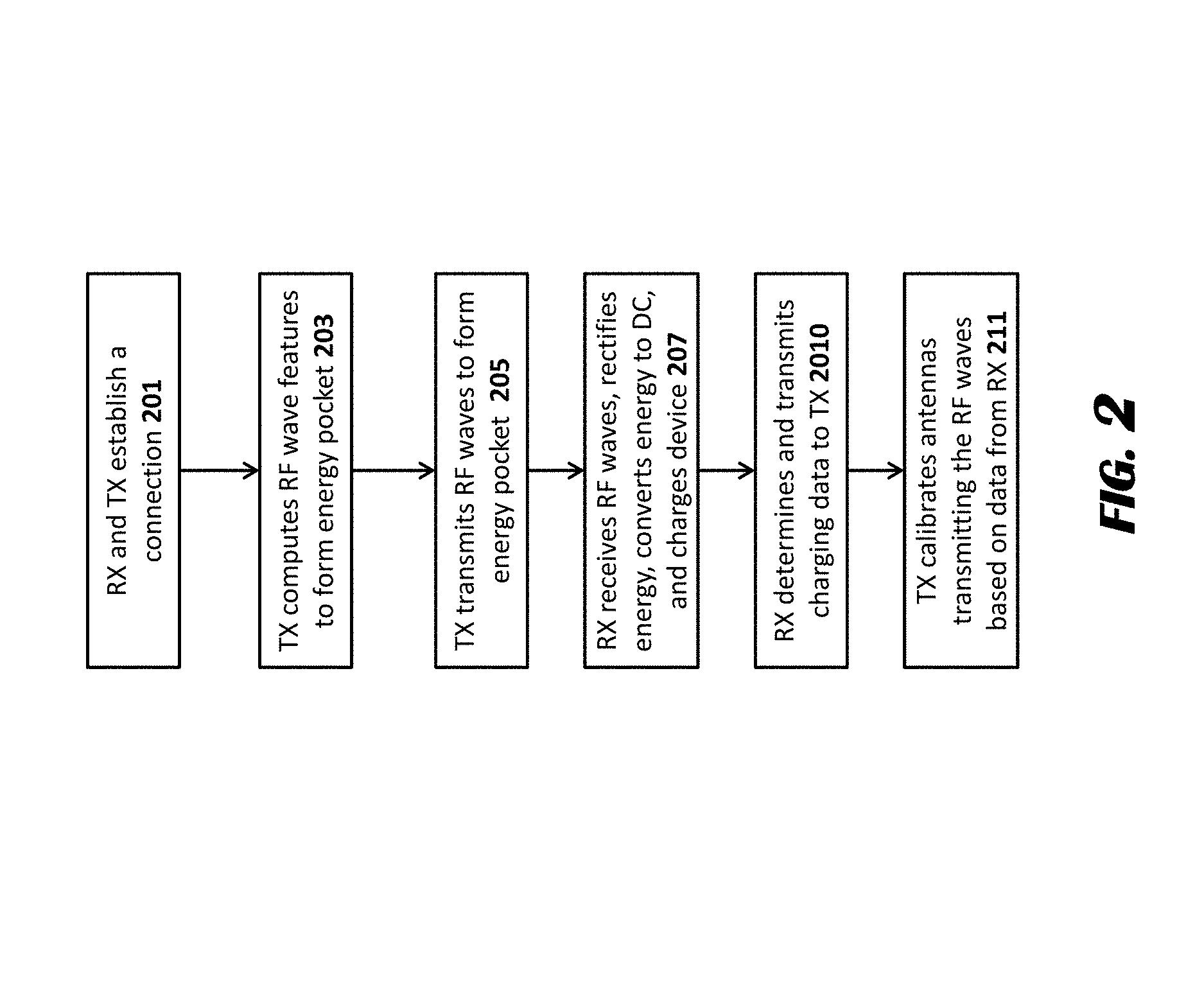 Patent US 9,954,374 B1