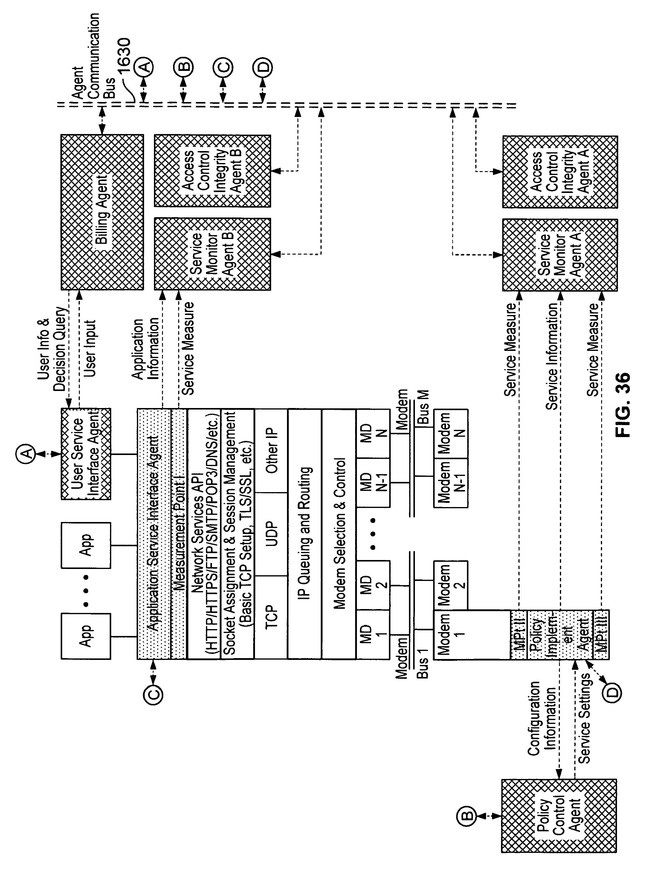 Patent Us 8547872 B2 Contigo Gps Wiring Diagram Images