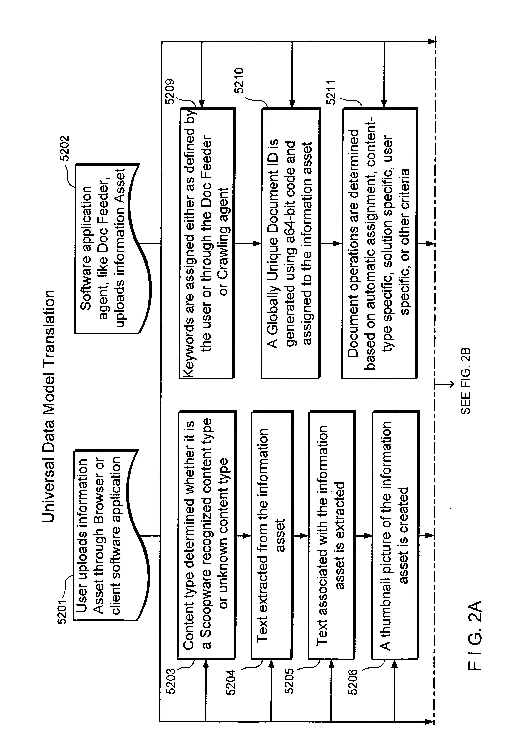 Patent US 7,865,538 B2