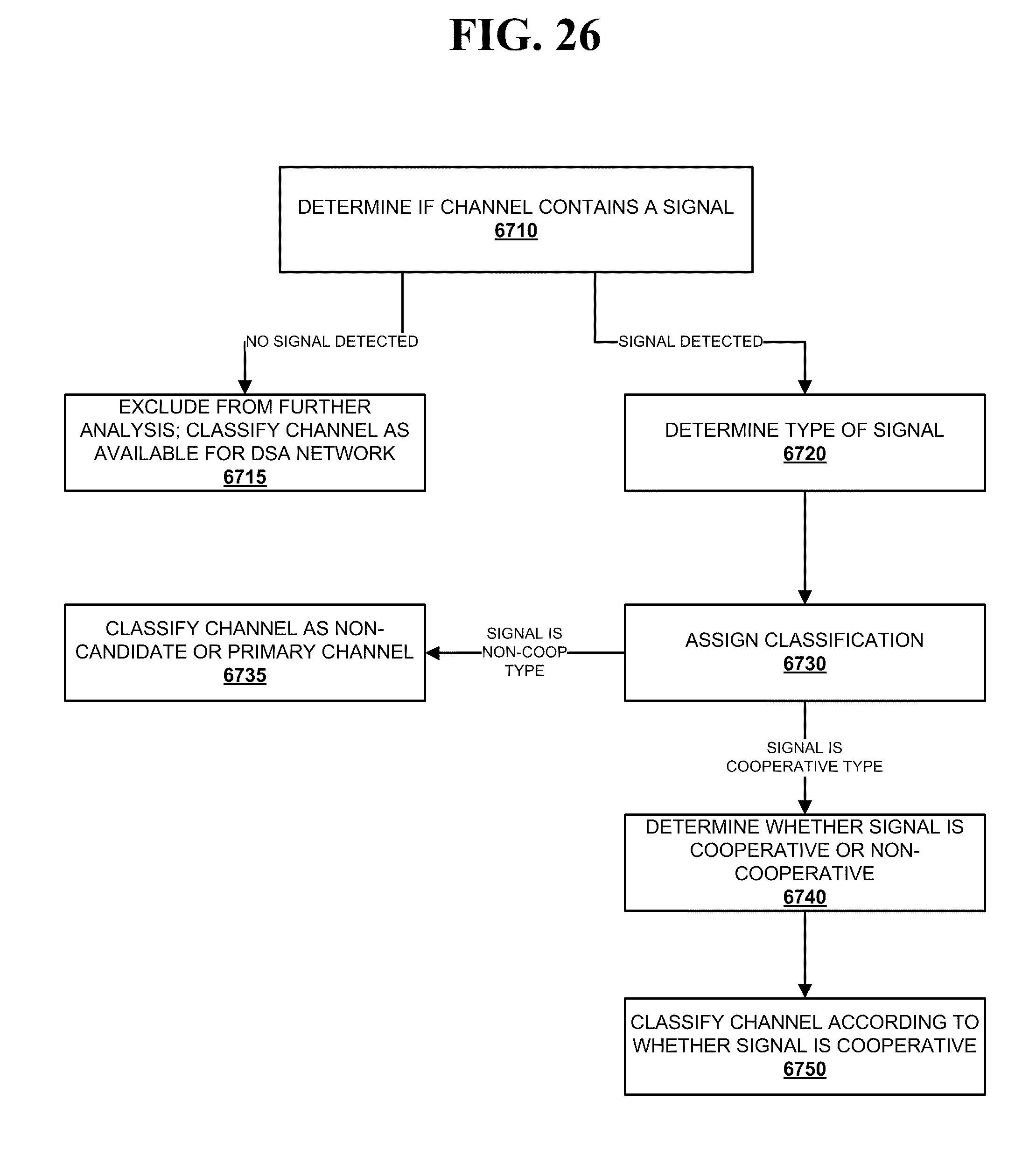 Patent US 8,155,649 B2