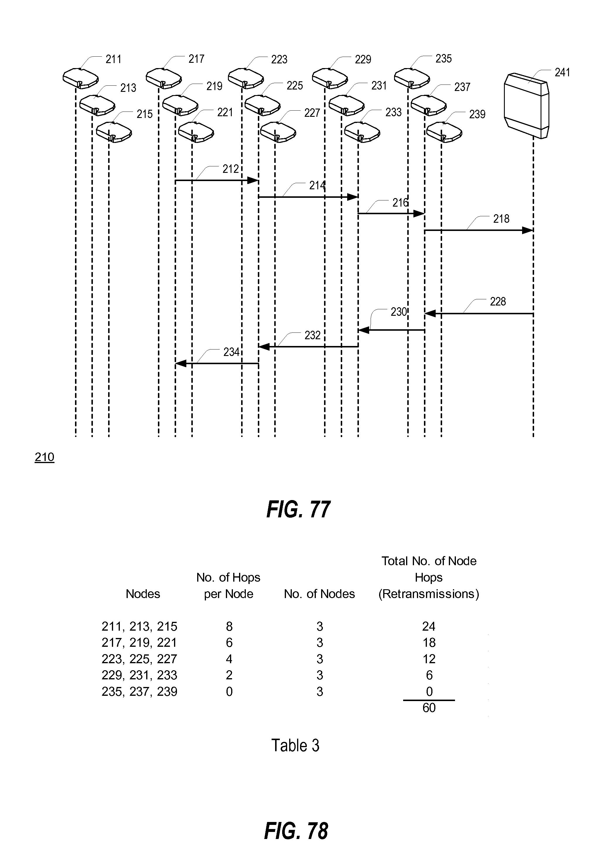 Patent US 20090322510A1