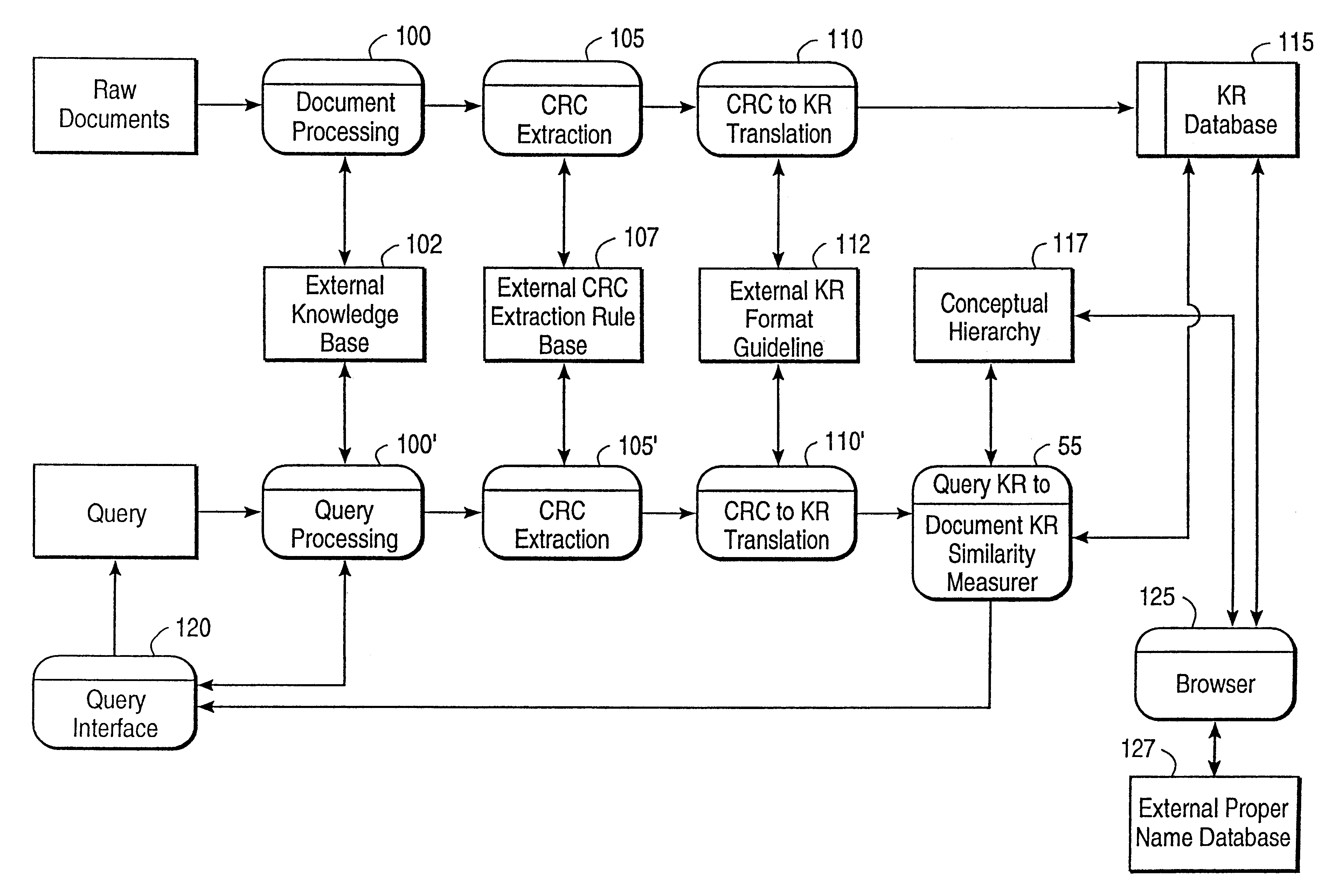Patent US 6,263,335 B1