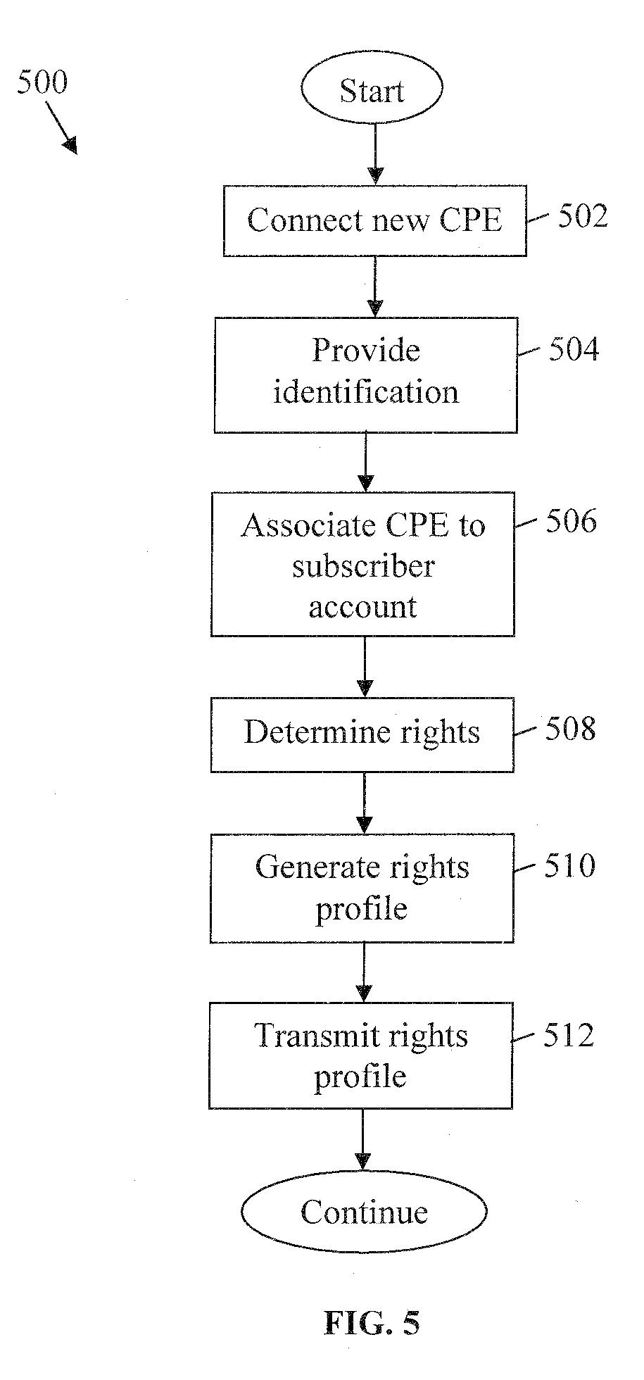 Patent US 9,342,661 B2