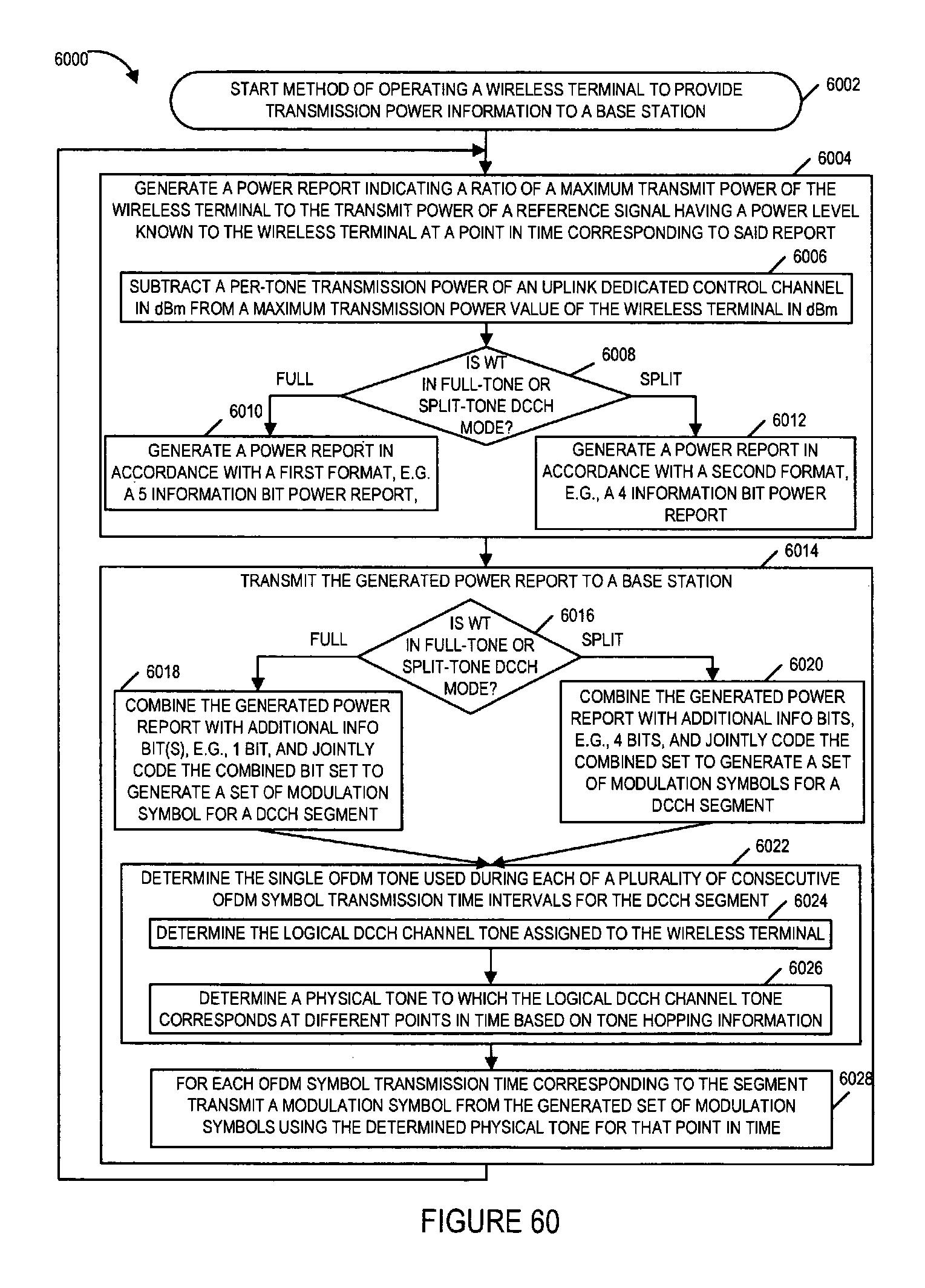 Patent US 9,893,917 B2