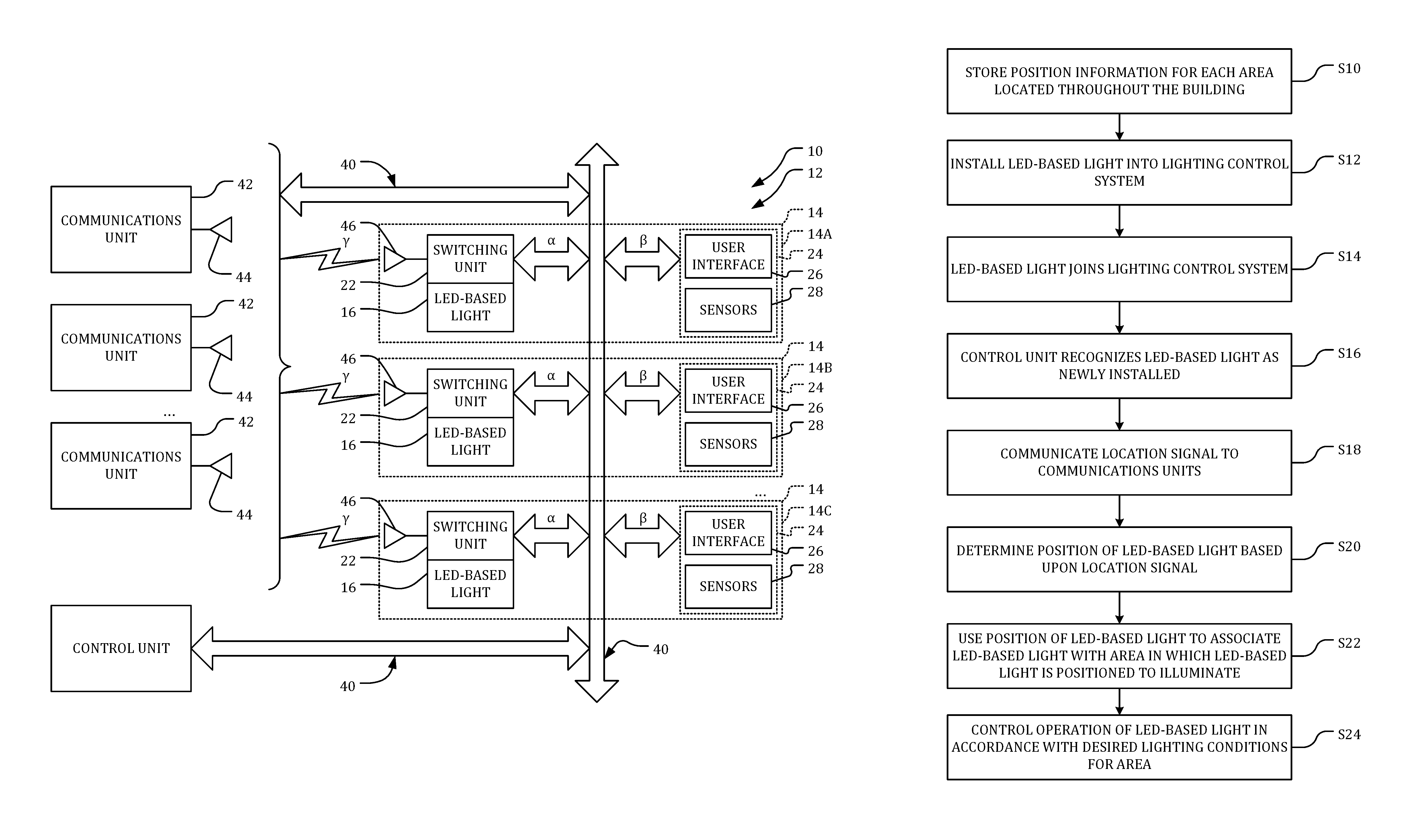 Patent Us 9807842 B2 Technique Of Paralleling Led Strings With Current Balancing Schematic First Claim