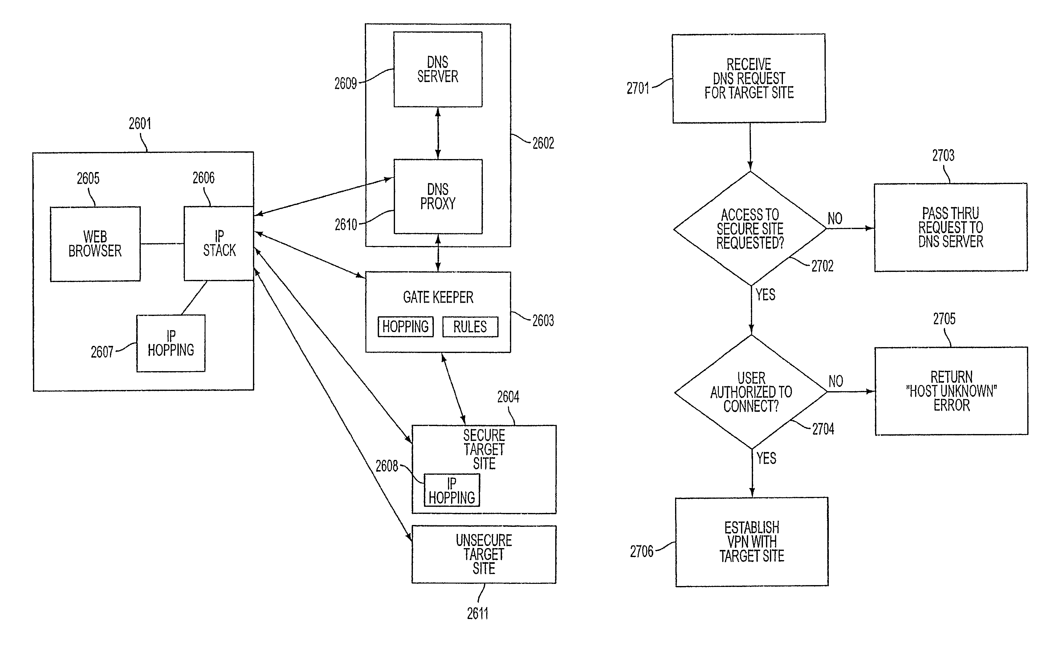 Patent Us 8504697 B2 Fish Simple Foil Circuits Series And Parallel Schematics First Claim
