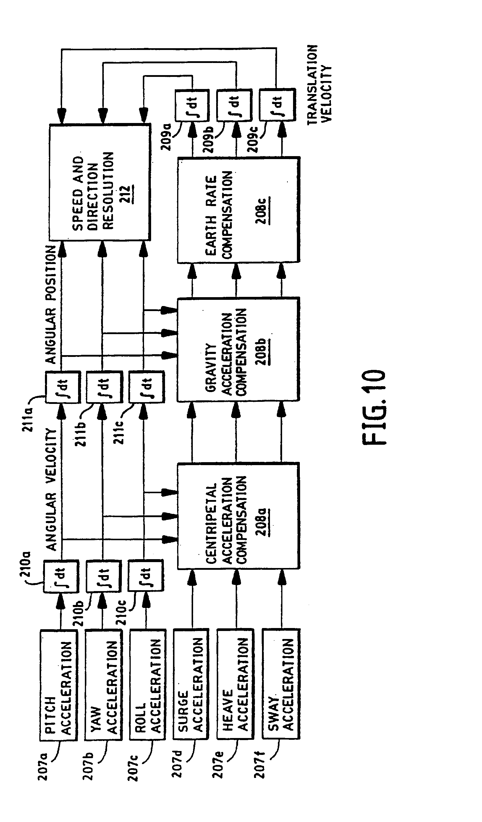 Patent Us 7092846 B2 Law Resistor Combinations Analogy In Water Circuit Index Dc Circuits