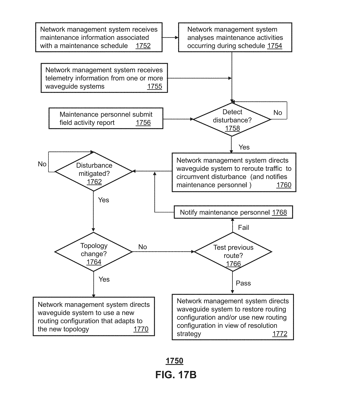 Patent US 10,009,901 B2
